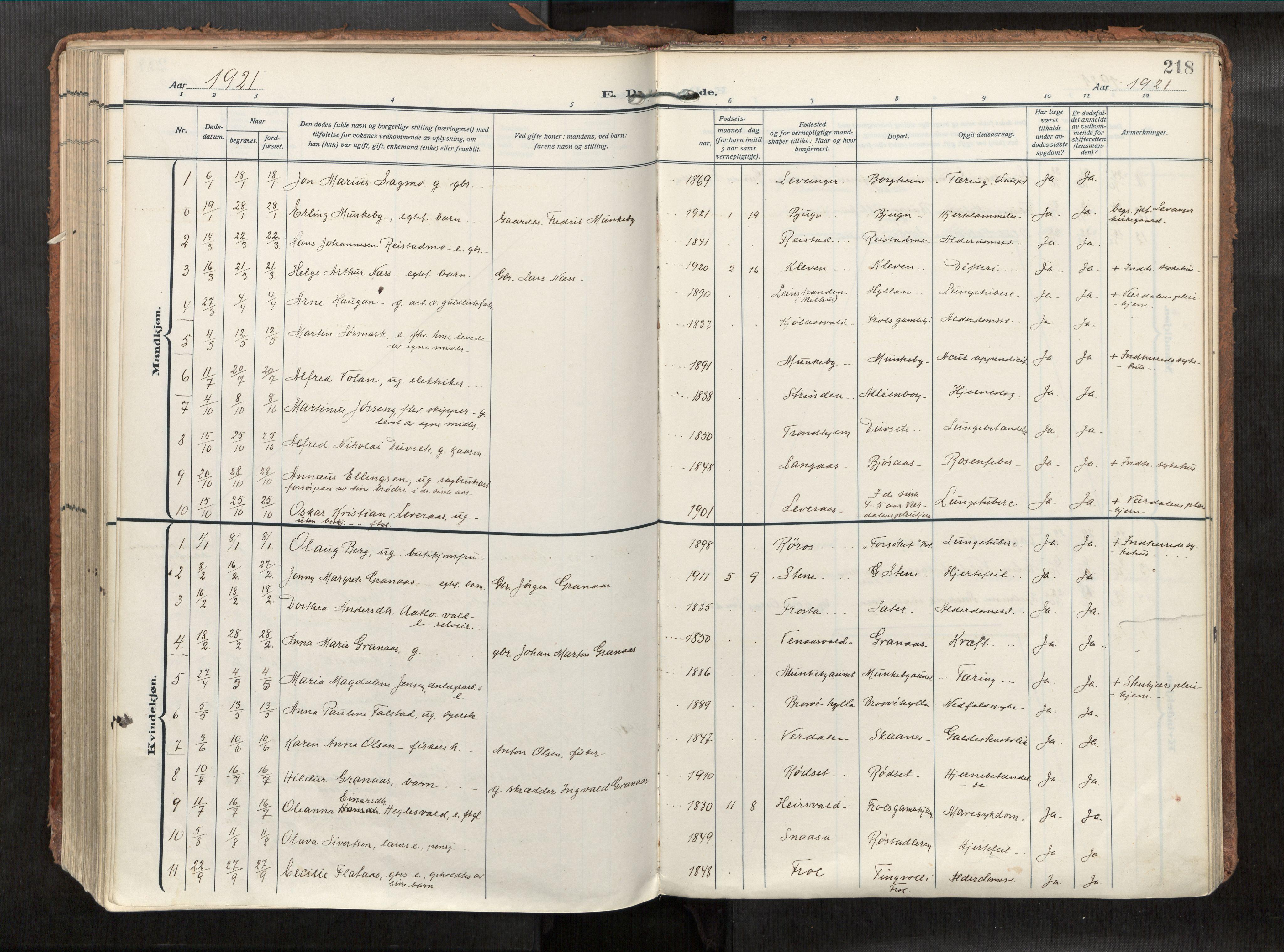 SAT, Levanger sokneprestkontor*, Parish register (official) no. 1, 1912-1935, p. 218