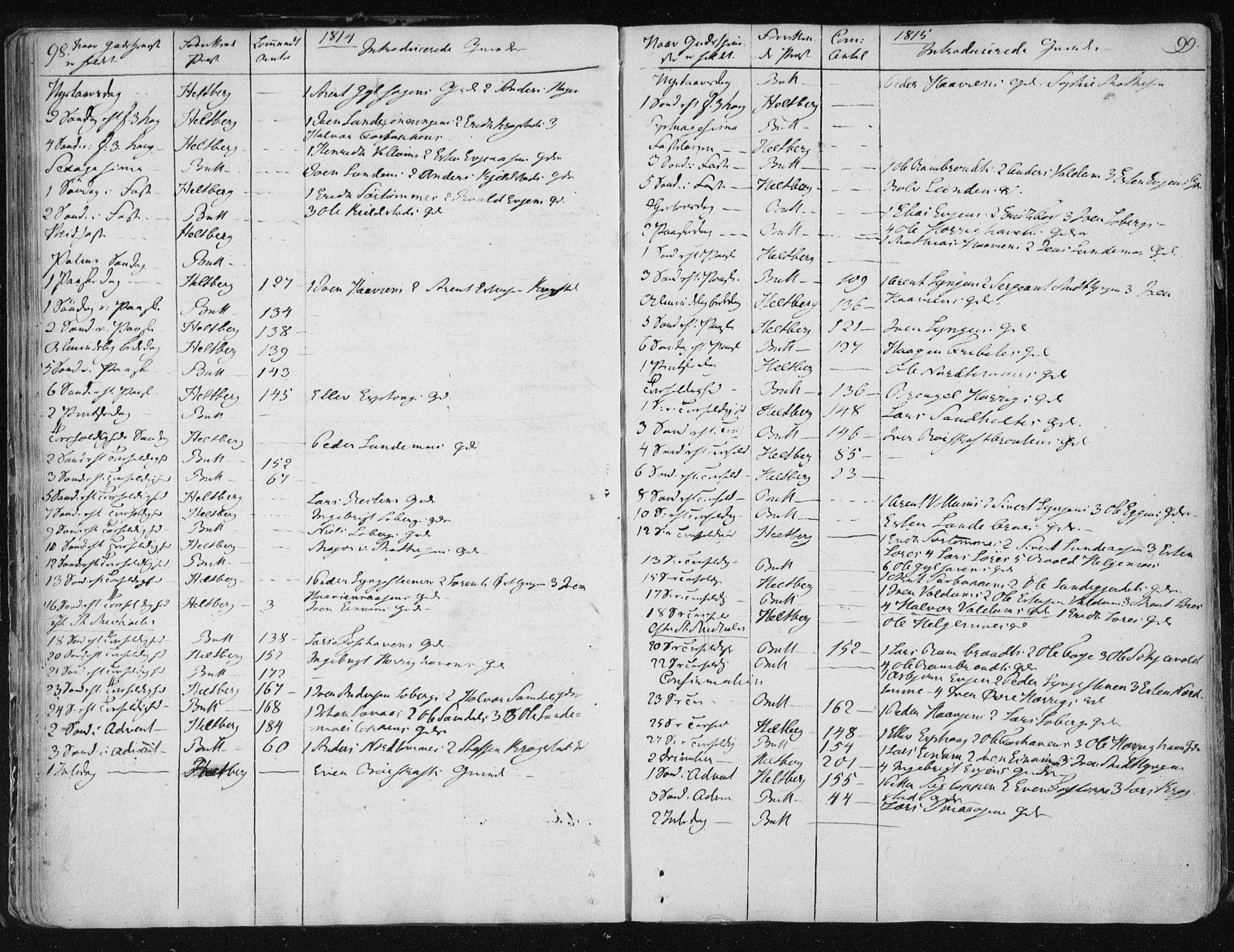 SAT, Ministerialprotokoller, klokkerbøker og fødselsregistre - Sør-Trøndelag, 687/L0993: Parish register (official) no. 687A03 /2, 1788-1815, p. 98-99