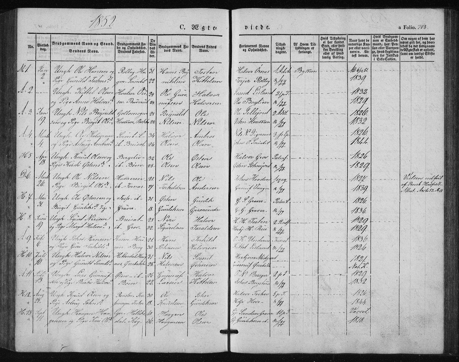 SAKO, Tinn kirkebøker, F/Fa/L0005: Parish register (official) no. I 5, 1844-1856, p. 308