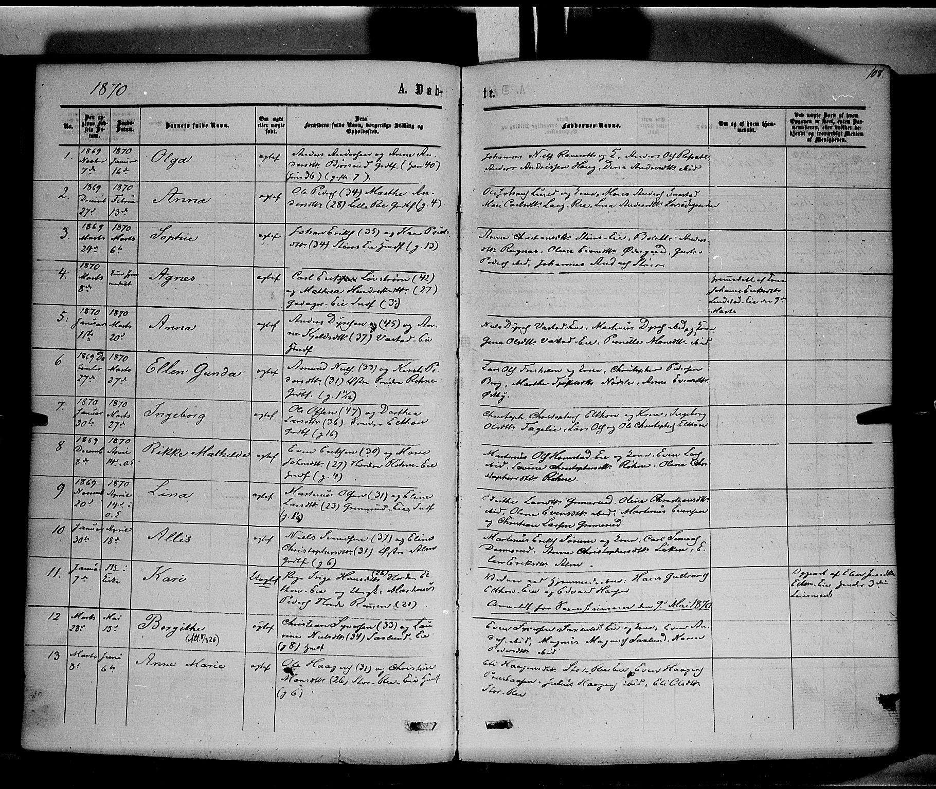 SAH, Stange prestekontor, K/L0013: Parish register (official) no. 13, 1862-1879, p. 108