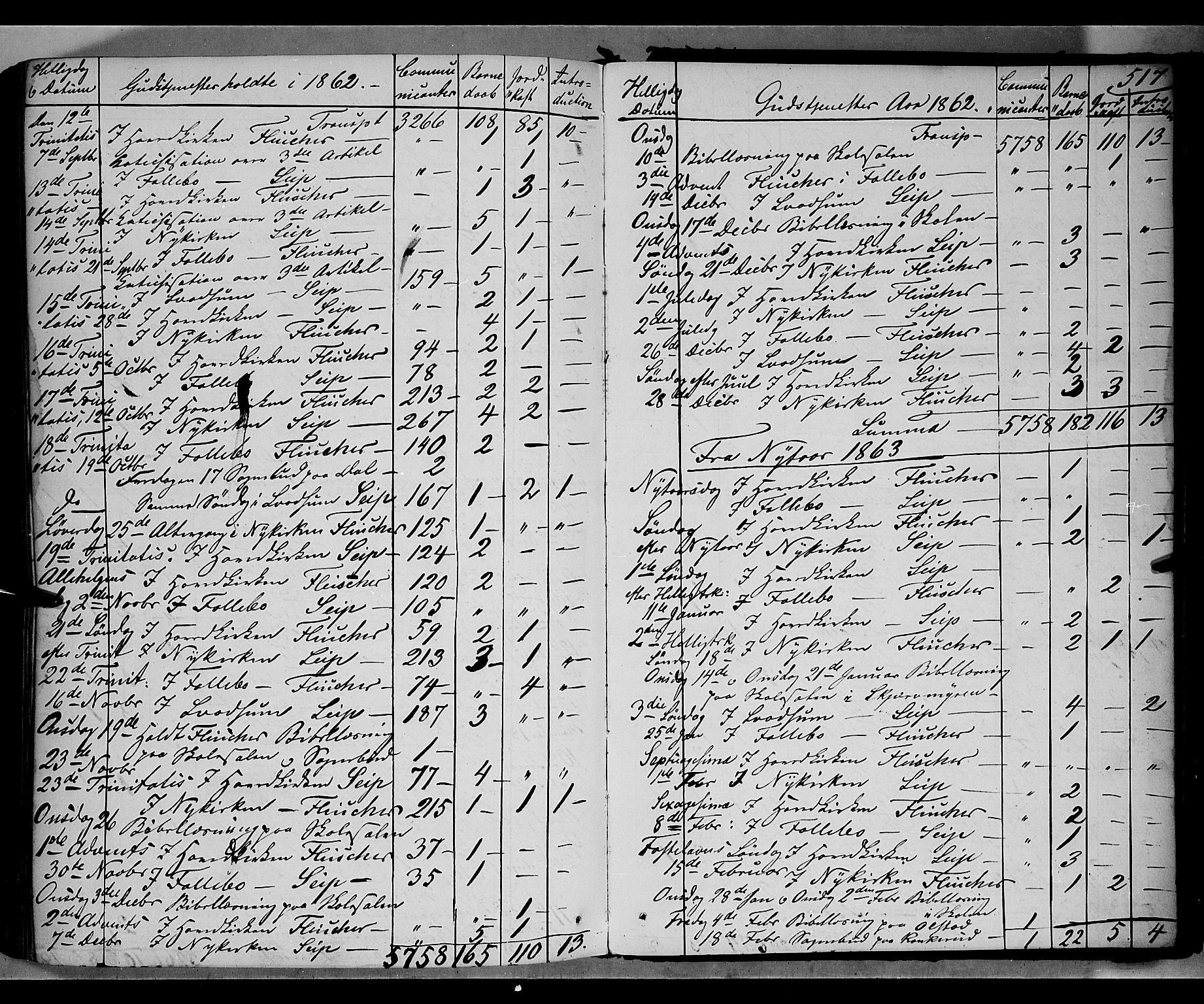 SAH, Gausdal prestekontor, Parish register (official) no. 9, 1862-1873, p. 517