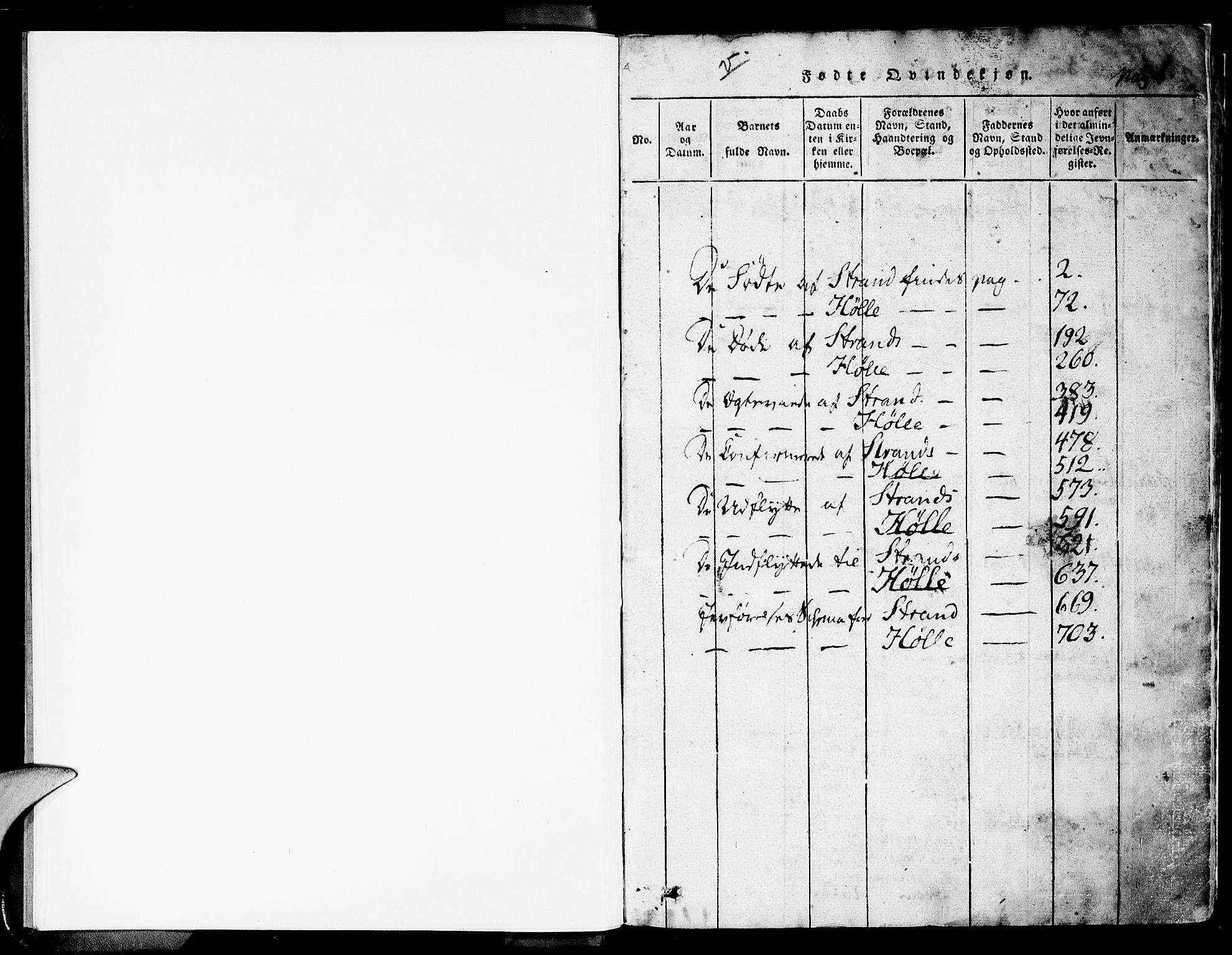 SAST, Strand sokneprestkontor, H/Ha/Haa/L0004: Parish register (official) no. A 4 /2, 1816-1833, p. 0-1