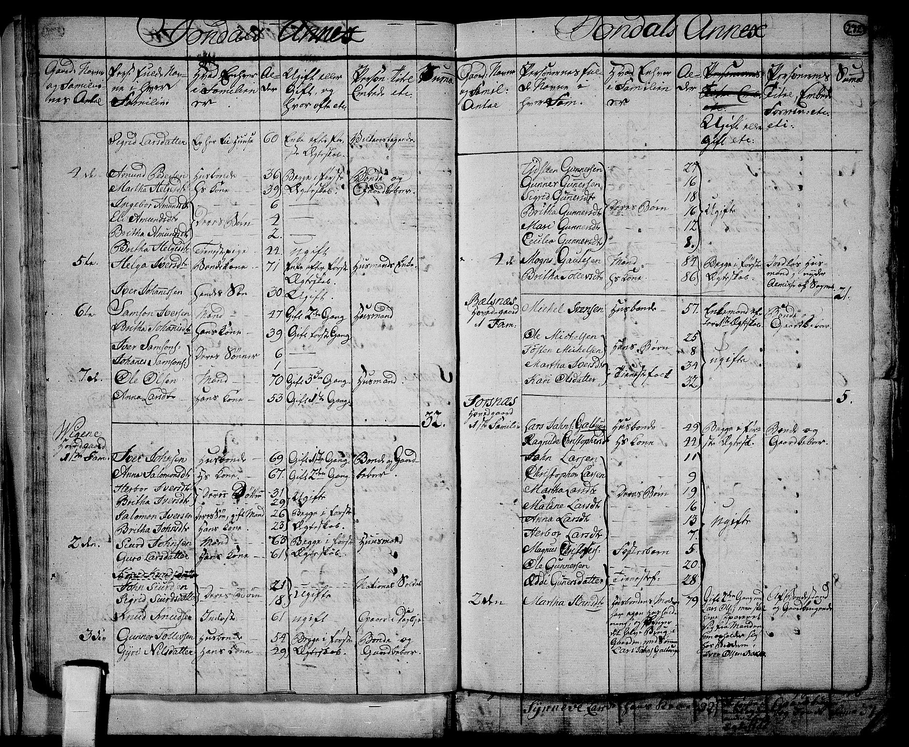 RA, 1801 census for 1226P Strandebarm, 1801, p. 271b-272a