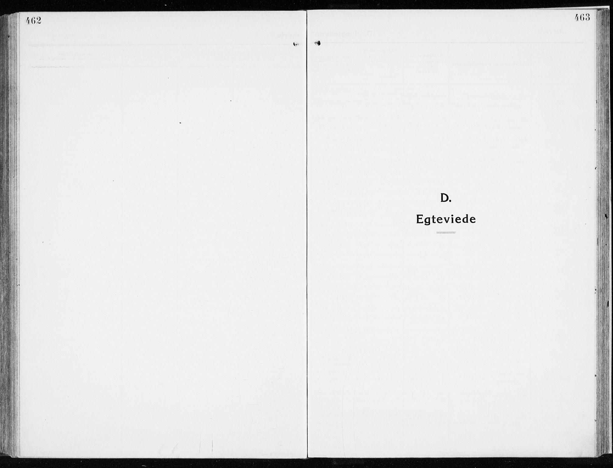 SAH, Ringsaker prestekontor, K/Ka/L0020: Parish register (official) no. 20, 1913-1922, p. 462-463
