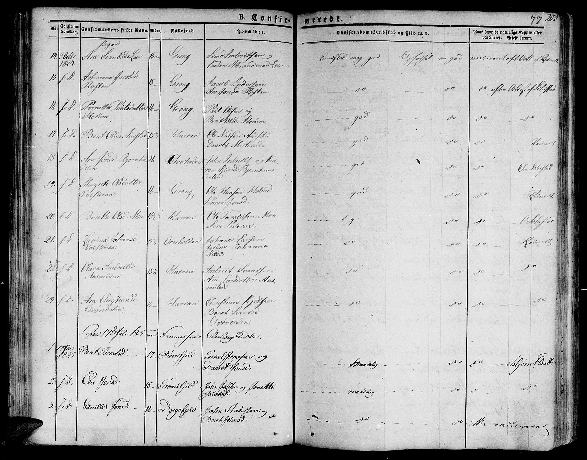 SAT, Ministerialprotokoller, klokkerbøker og fødselsregistre - Nord-Trøndelag, 758/L0510: Parish register (official) no. 758A01 /1, 1821-1841, p. 77