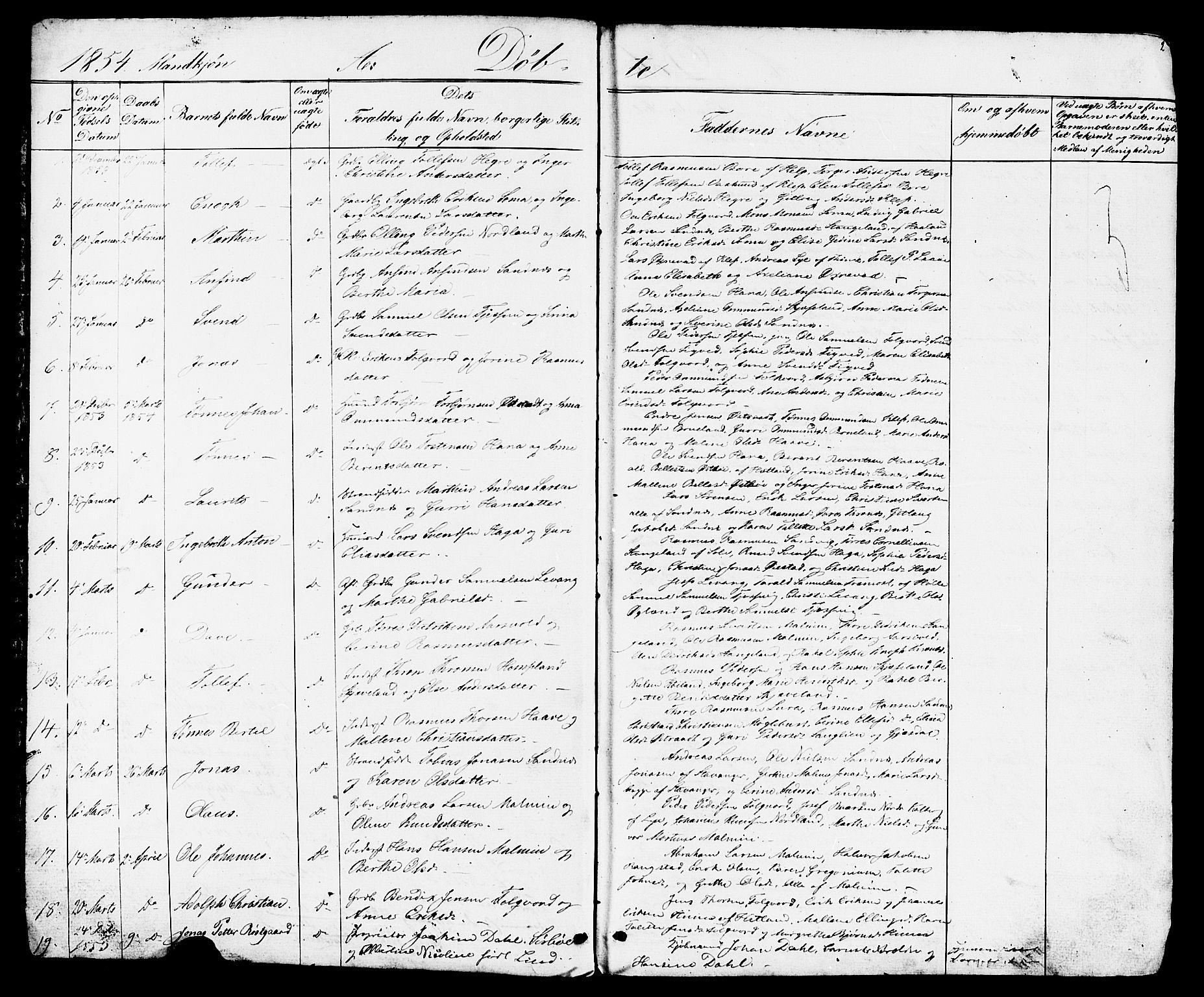 SAST, Høyland sokneprestkontor, 30BB/L0001: Parish register (copy) no. B 1, 1854-1873, p. 2