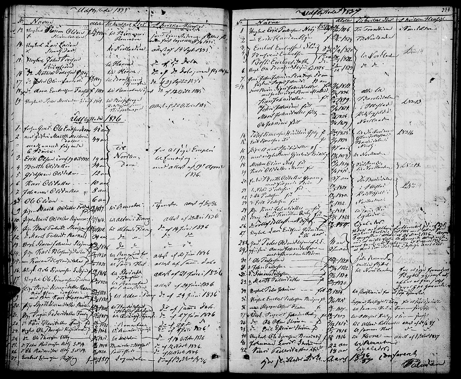 SAH, Tynset prestekontor, Parish register (official) no. 19, 1829-1847, p. 334
