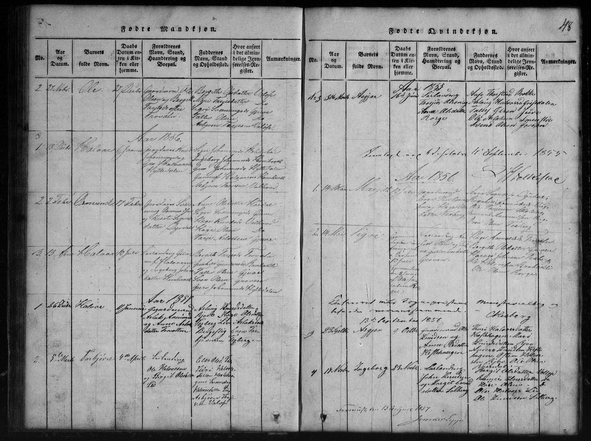 SAKO, Rauland kirkebøker, G/Gb/L0001: Parish register (copy) no. II 1, 1815-1886, p. 48