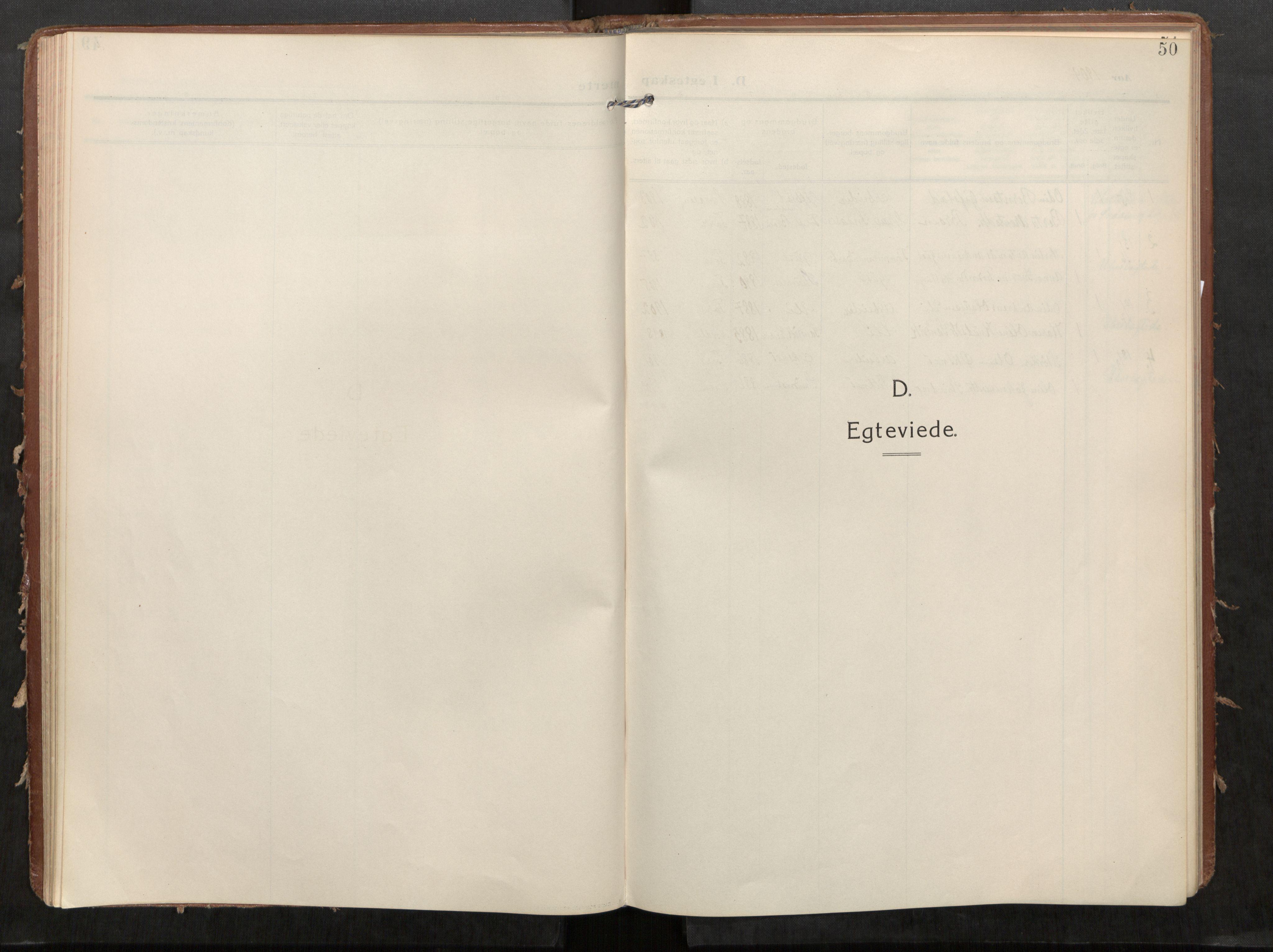 SAT, Stod sokneprestkontor, I/I1/I1a/L0002: Parish register (official) no. 2, 1909-1922, p. 50