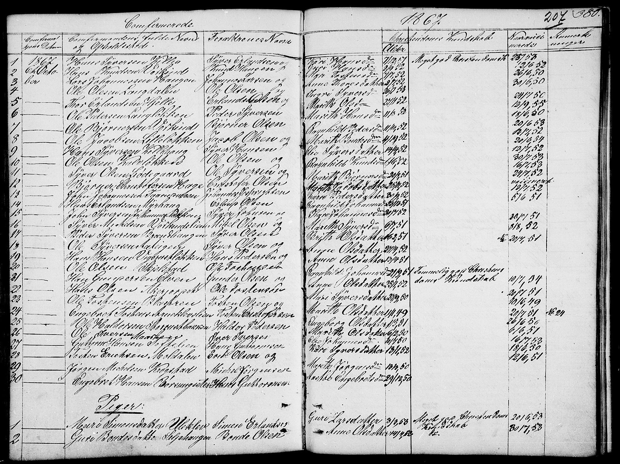 SAH, Dovre prestekontor, Parish register (copy) no. 1, 1862-1880, p. 380