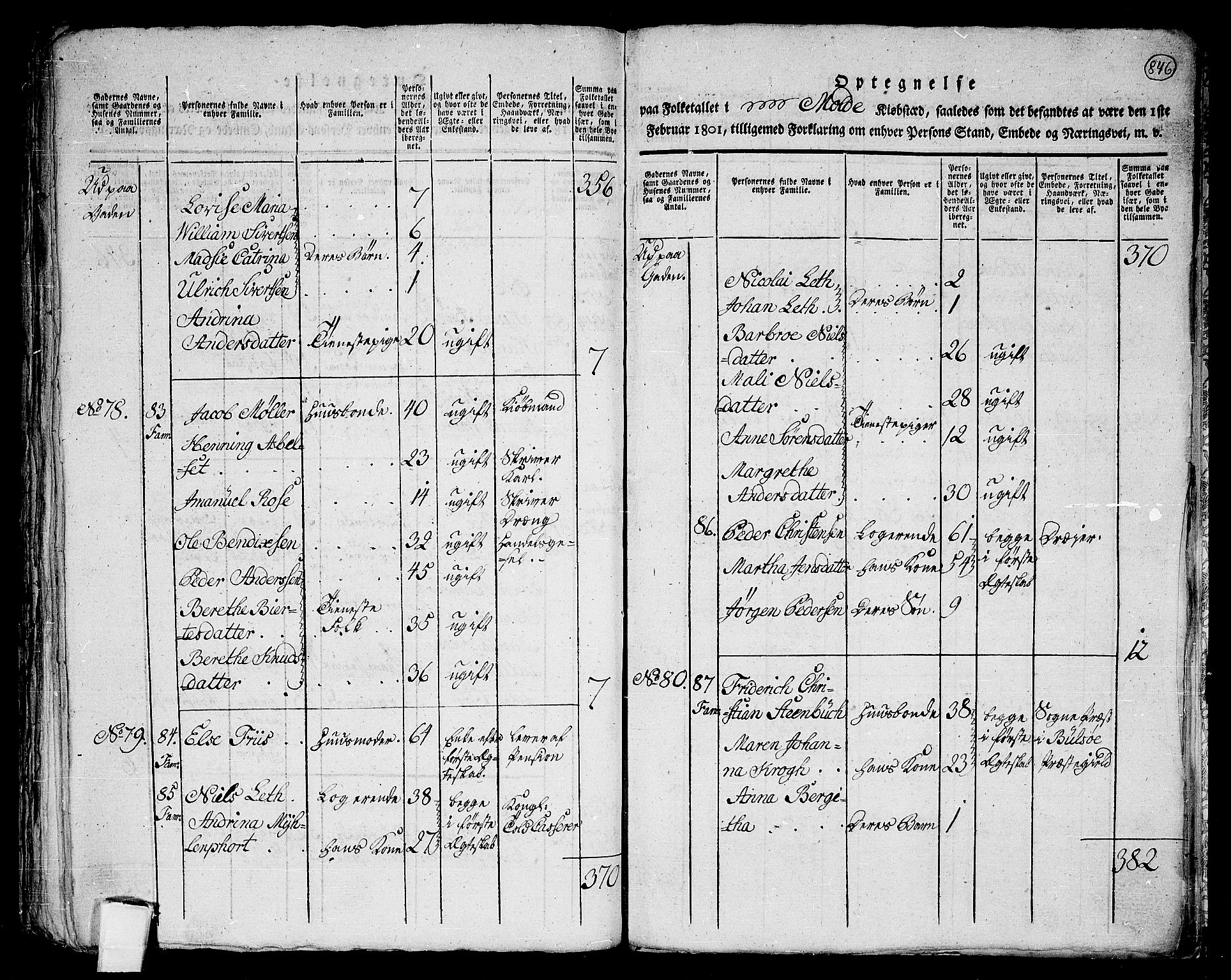 RA, 1801 census for 1544P Bolsøy, 1801, p. 845b-846a