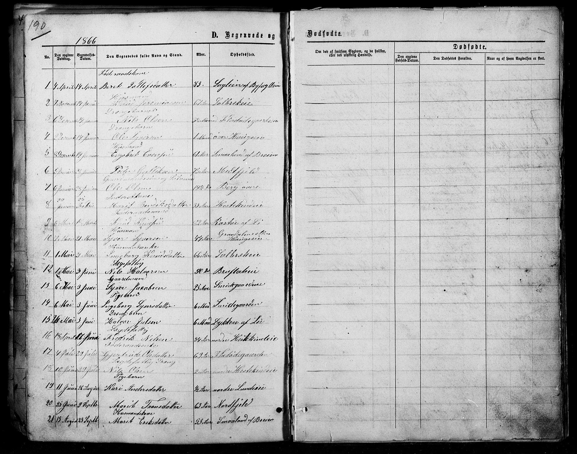 SAH, Sør-Aurdal prestekontor, Parish register (copy) no. 7, 1866-1893, p. 190