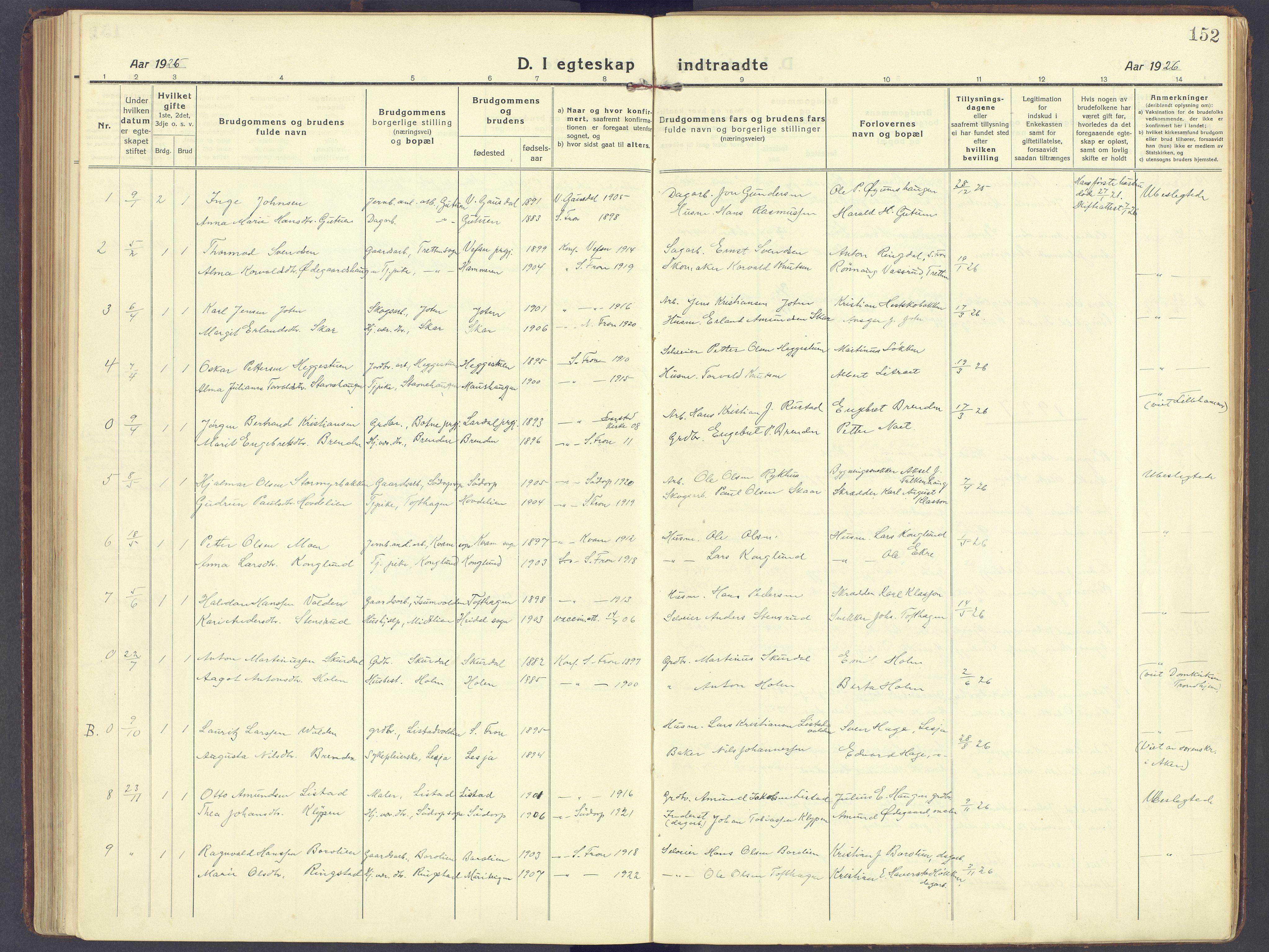 SAH, Sør-Fron prestekontor, H/Ha/Haa/L0005: Parish register (official) no. 5, 1920-1933, p. 152