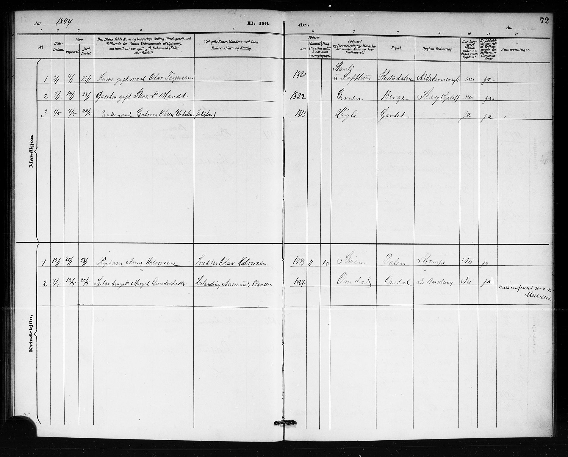 SAKO, Lårdal kirkebøker, G/Gb/L0003: Parish register (copy) no. II 3, 1889-1920, p. 72