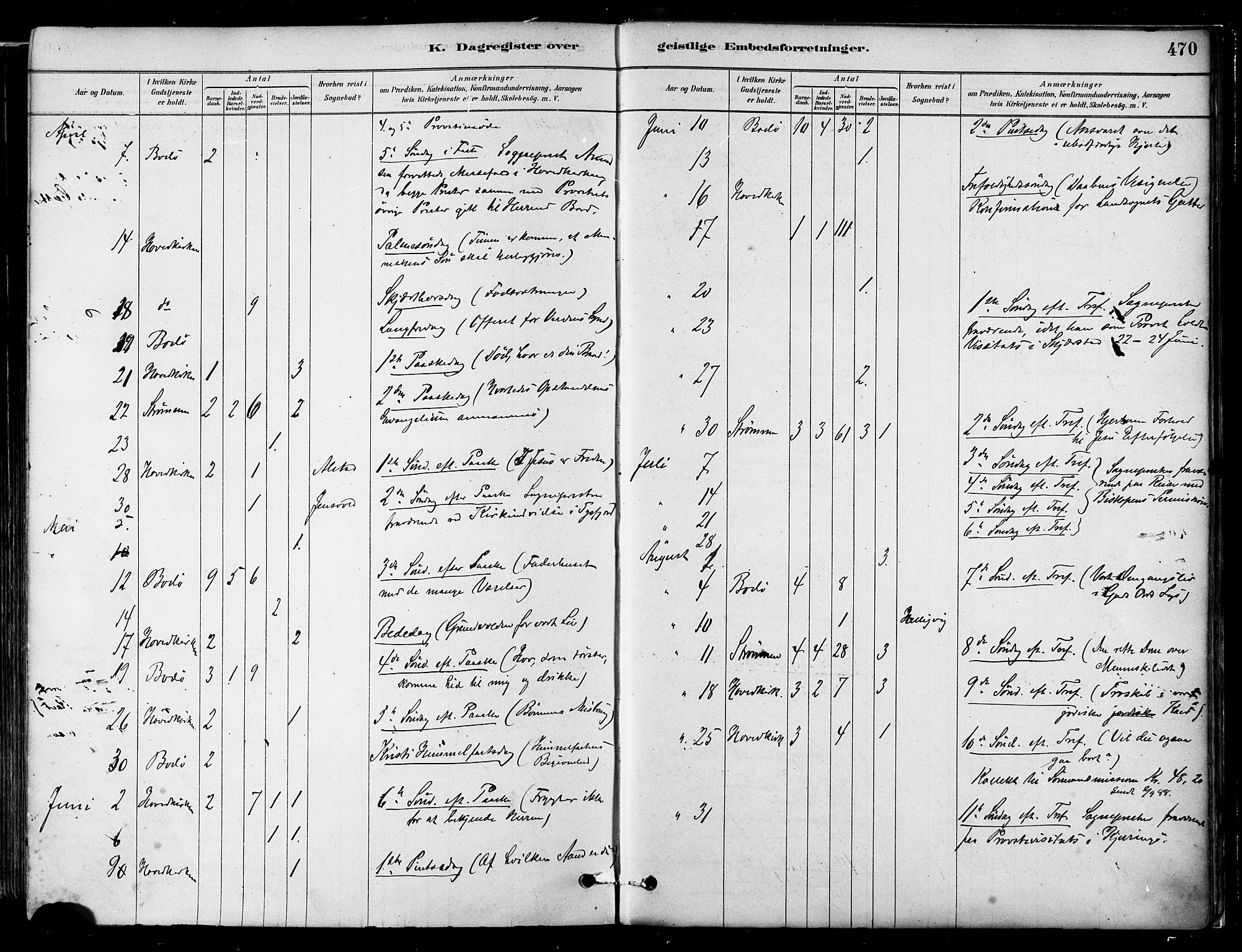 SAT, Ministerialprotokoller, klokkerbøker og fødselsregistre - Nordland, 802/L0054: Parish register (official) no. 802A01, 1879-1893, p. 470