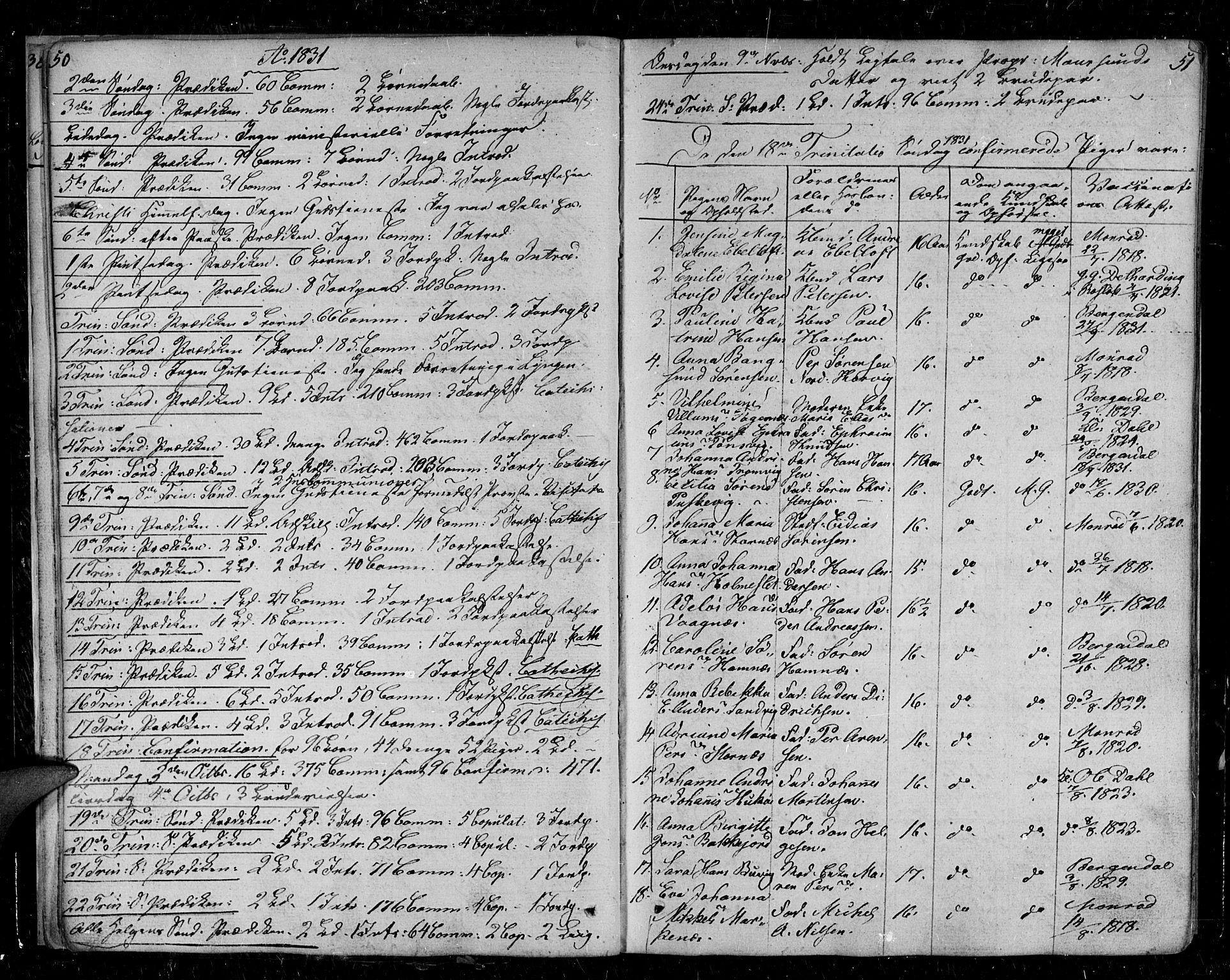 SATØ, Tromsø sokneprestkontor/stiftsprosti/domprosti, G/Ga/L0008kirke: Parish register (official) no. 8, 1829-1837, p. 50-51