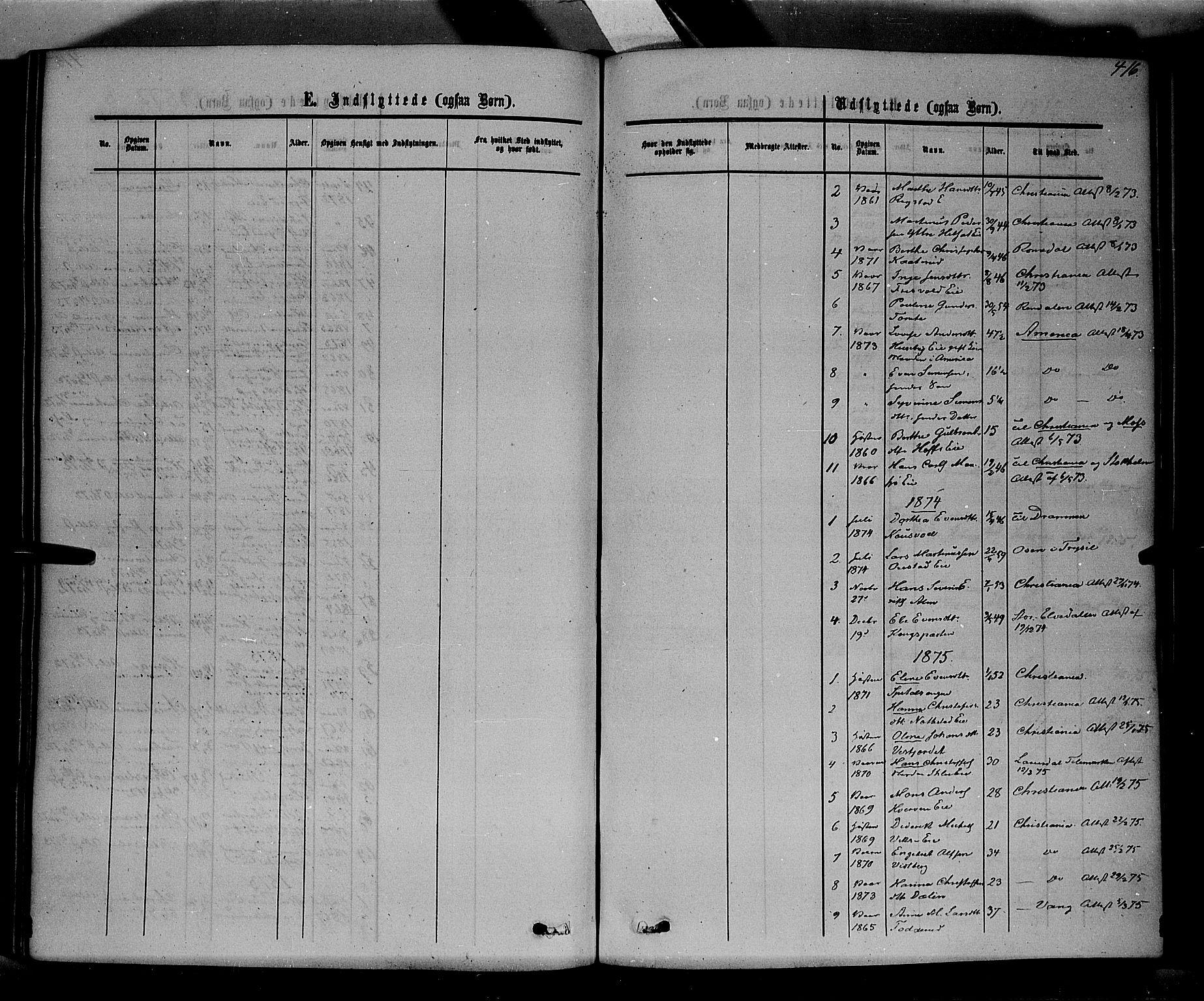 SAH, Stange prestekontor, K/L0013: Parish register (official) no. 13, 1862-1879, p. 416