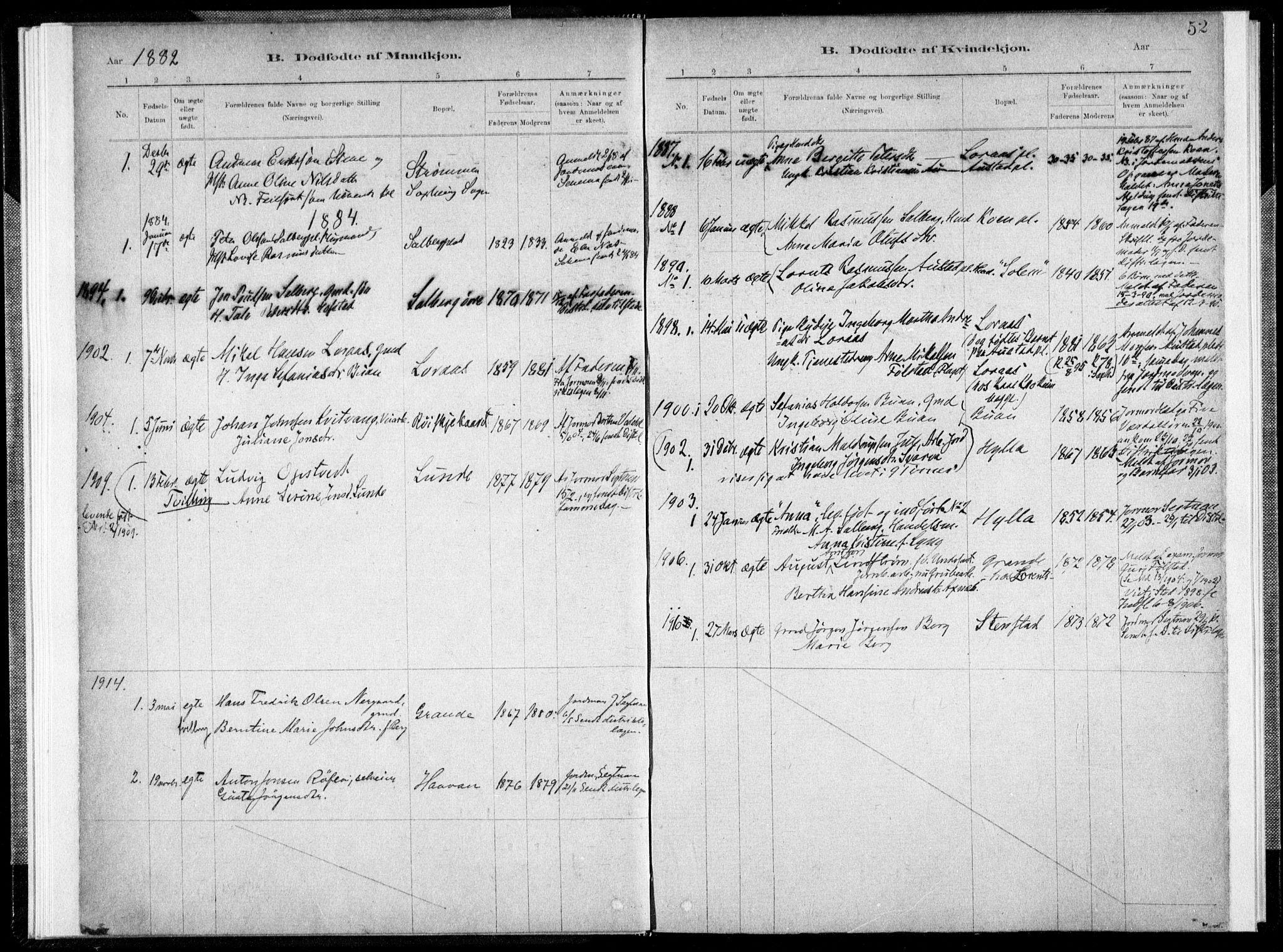 SAT, Ministerialprotokoller, klokkerbøker og fødselsregistre - Nord-Trøndelag, 731/L0309: Parish register (official) no. 731A01, 1879-1918, p. 52