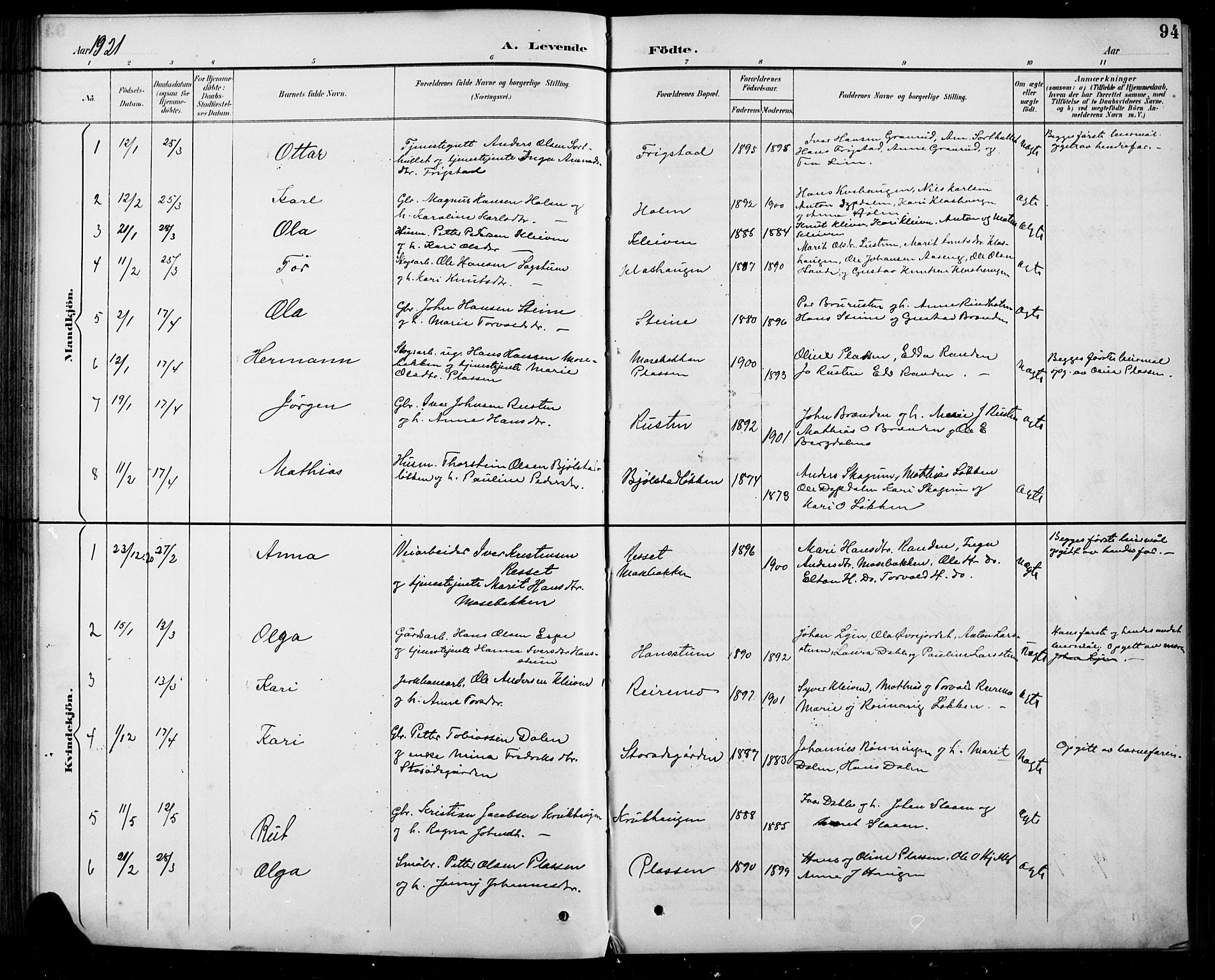 SAH, Sel prestekontor, Parish register (copy) no. 5, 1894-1923, p. 94
