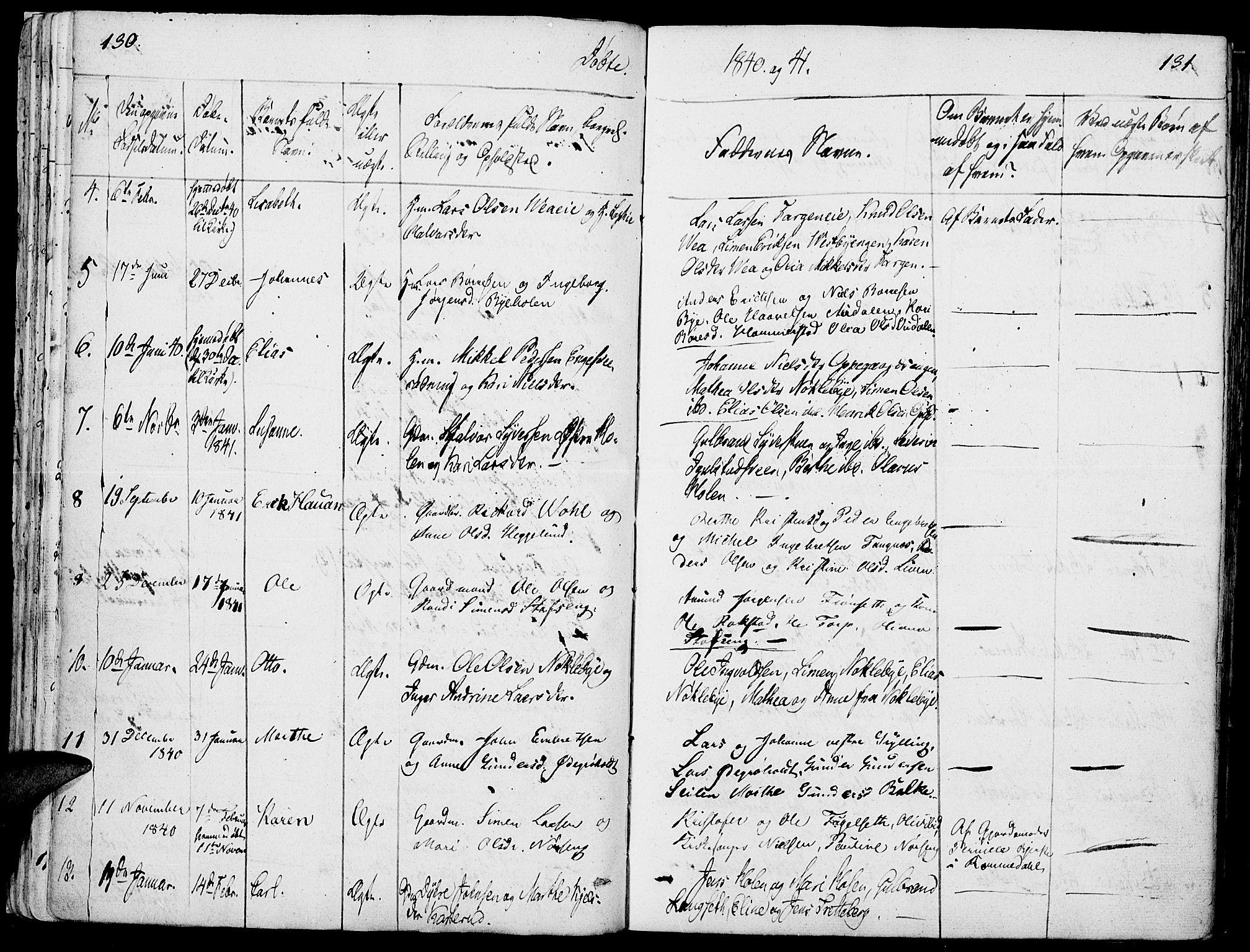 SAH, Løten prestekontor, K/Ka/L0006: Parish register (official) no. 6, 1832-1849, p. 130-131