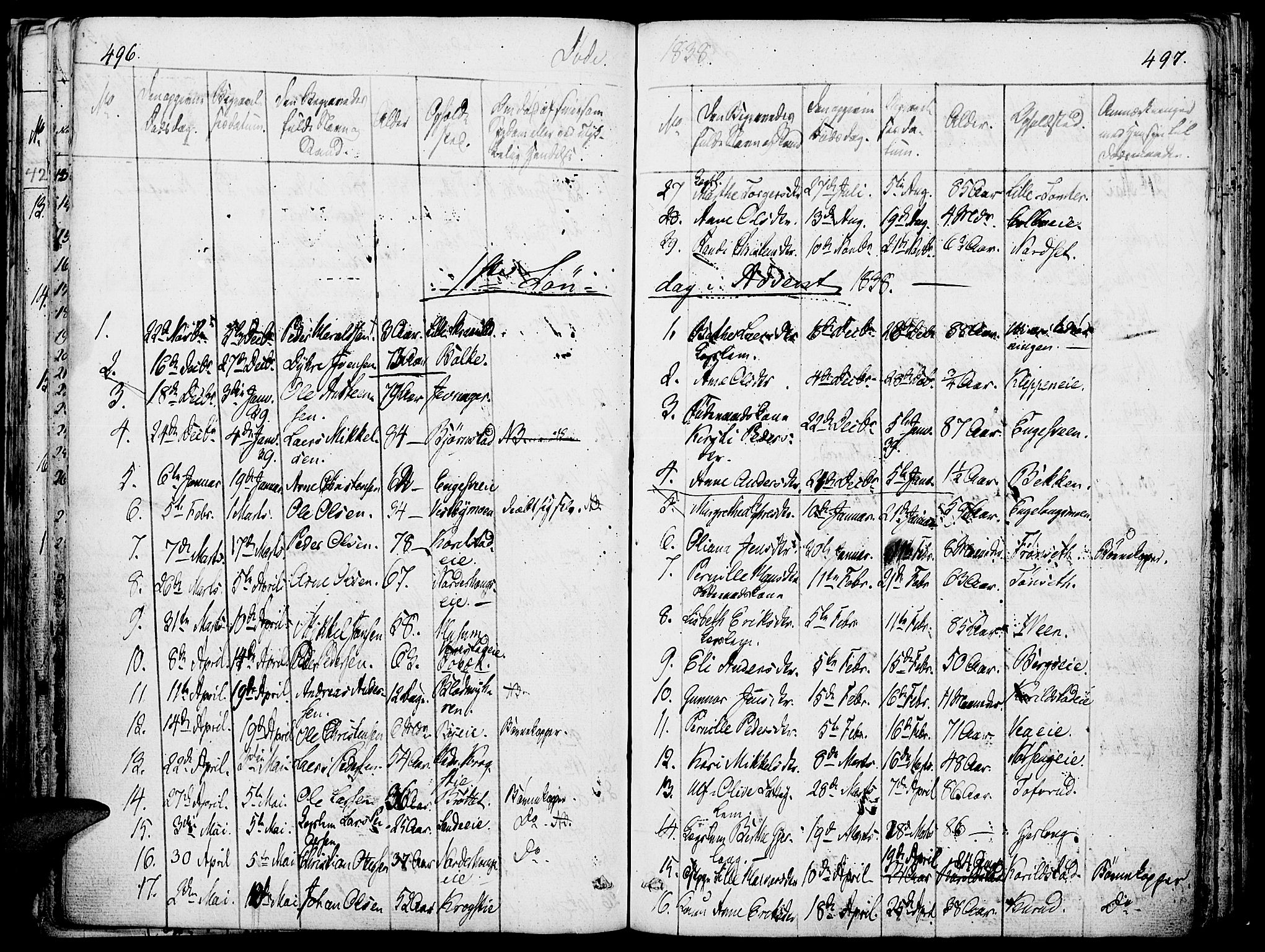 SAH, Løten prestekontor, K/Ka/L0006: Parish register (official) no. 6, 1832-1849, p. 496-497