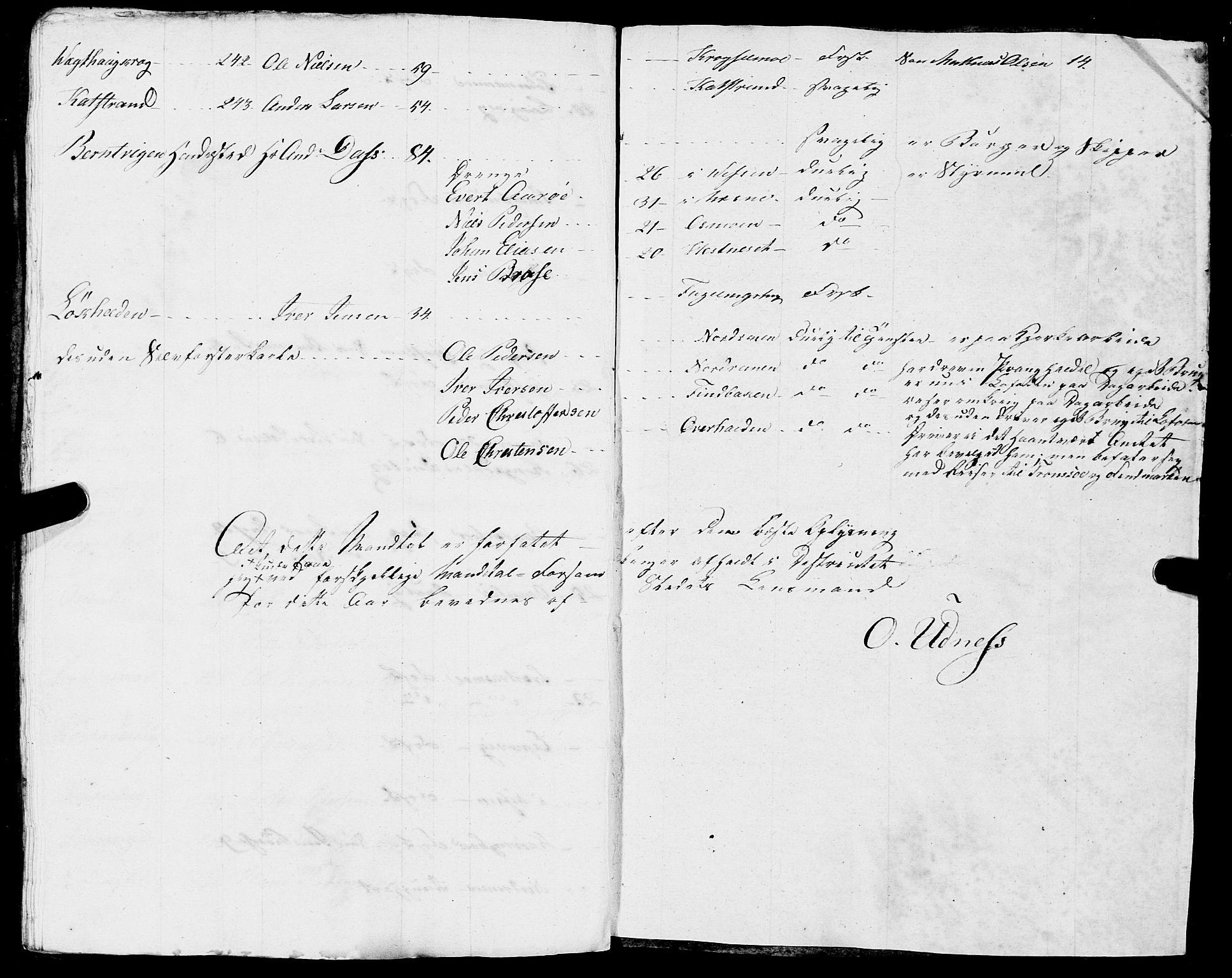 SAT, Fylkesmannen i Nordland, R/RA/L0013: Innrulleringsmanntall for Hemnes (Sør-Rana), 1809-1835, p. 150