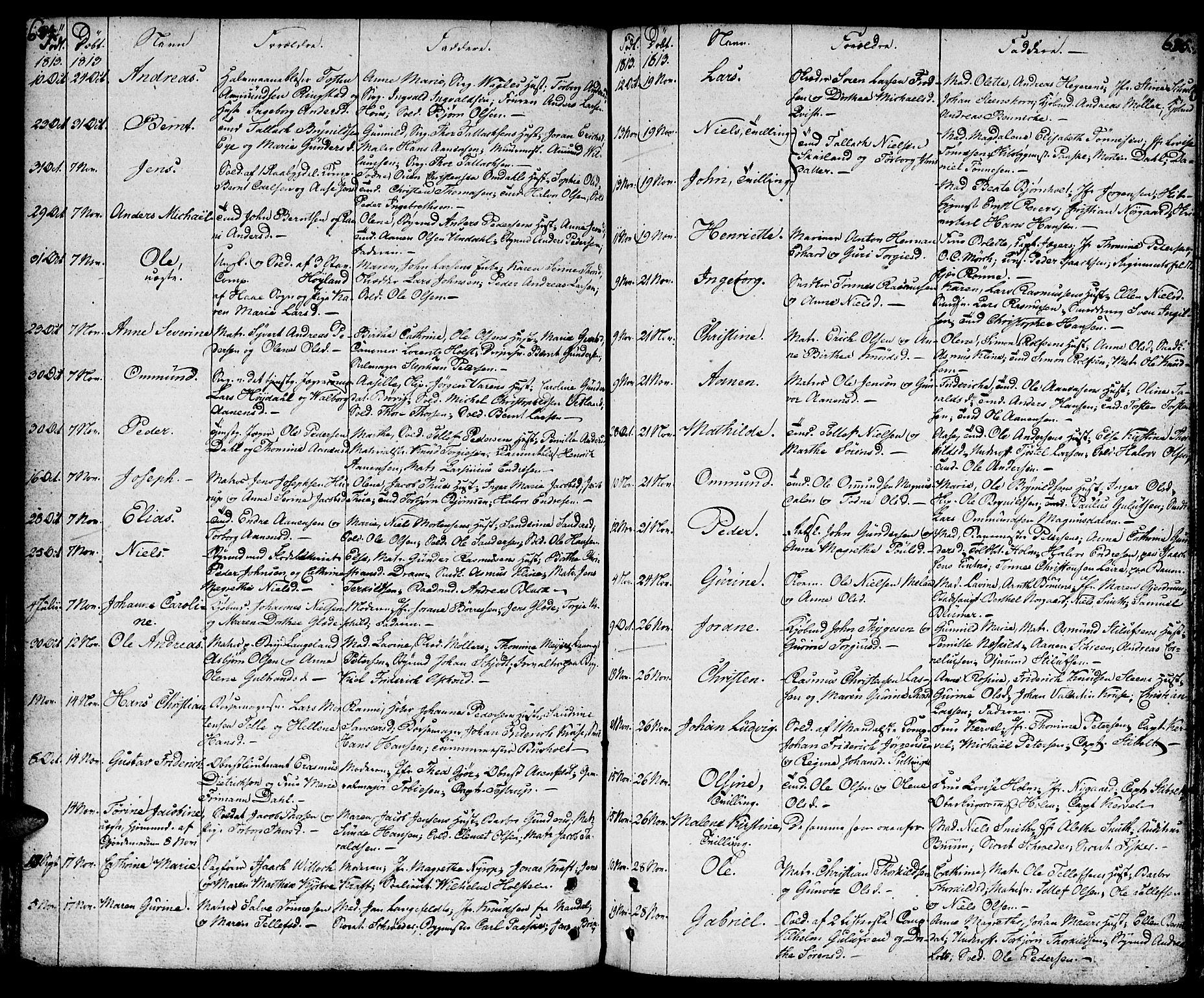 SAK, Kristiansand domprosti, F/Fa/L0003: Parish register (official) no. A 3, 1778-1818, p. 684-685