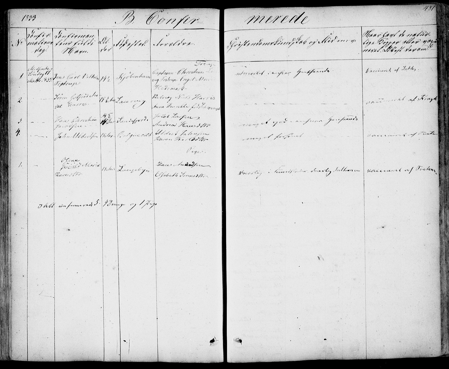 SAKO, Sandar kirkebøker, F/Fa/L0005: Parish register (official) no. 5, 1832-1847, p. 480-481
