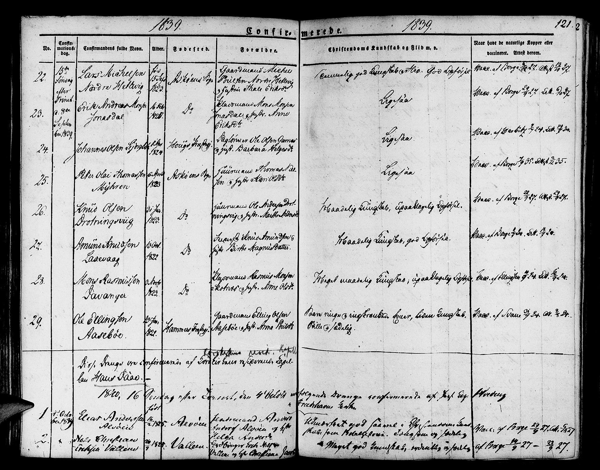 SAB, Askøy Sokneprestembete, H/Ha/Haa/Haaa/L0004: Parish register (official) no. A 4, 1825-1845, p. 121