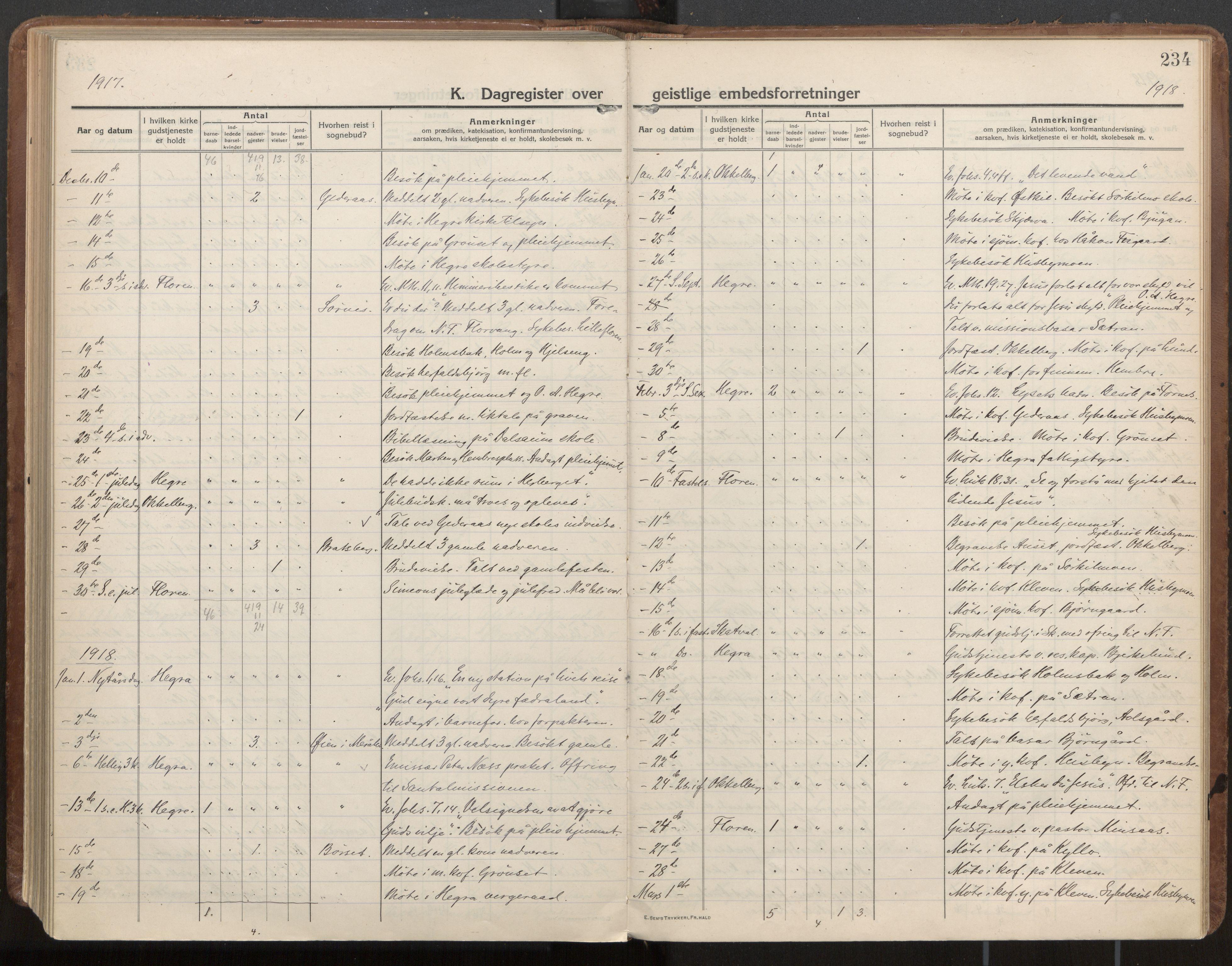 SAT, Ministerialprotokoller, klokkerbøker og fødselsregistre - Nord-Trøndelag, 703/L0037: Parish register (official) no. 703A10, 1915-1932, p. 234