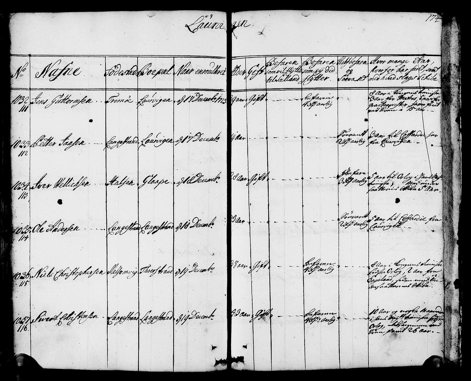 SAKO, Drammen innrulleringsdistrikt, F/Fa/L0002: Hovedrulle, 1723-1726, p. 175