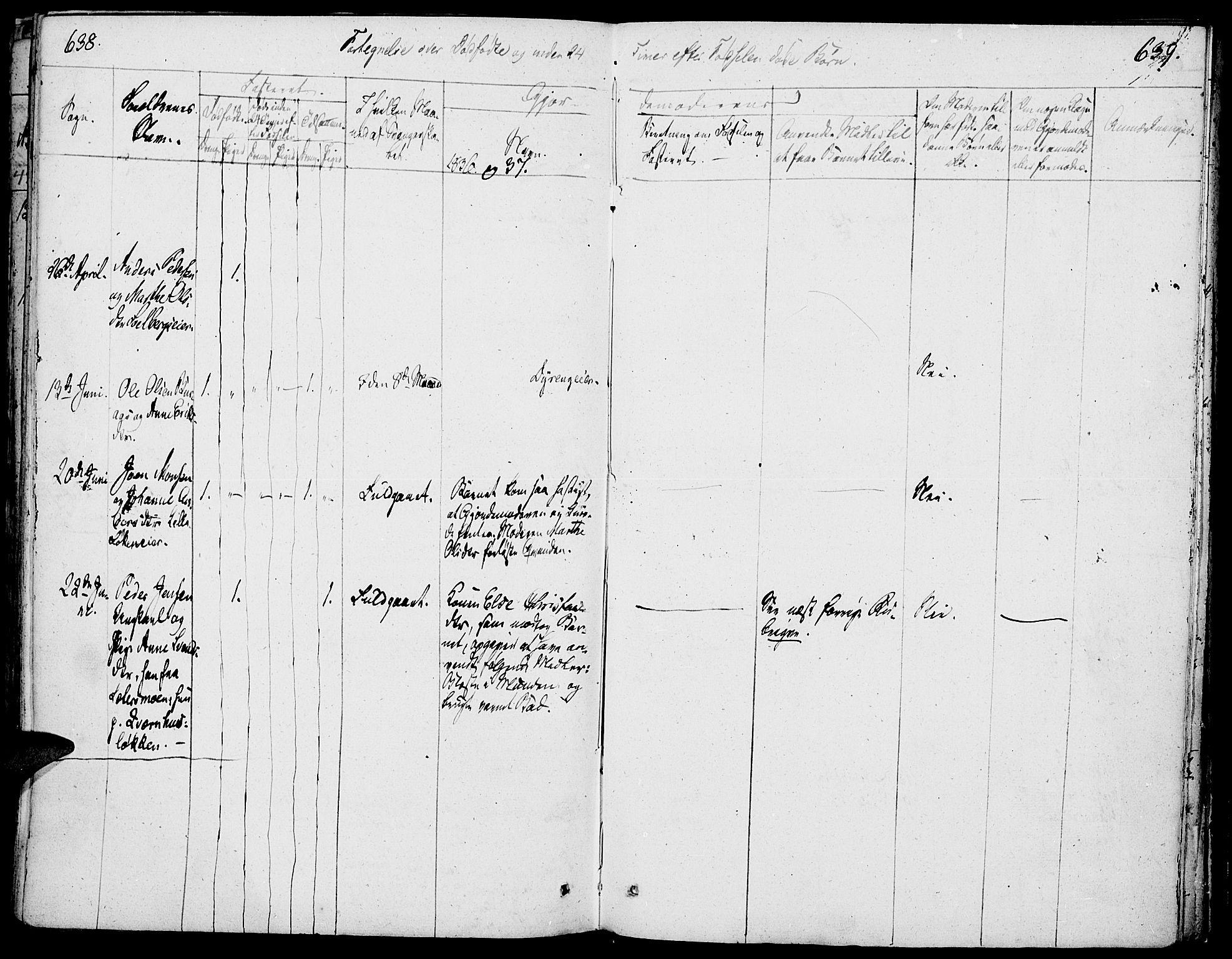 SAH, Løten prestekontor, K/Ka/L0006: Parish register (official) no. 6, 1832-1849, p. 638-639