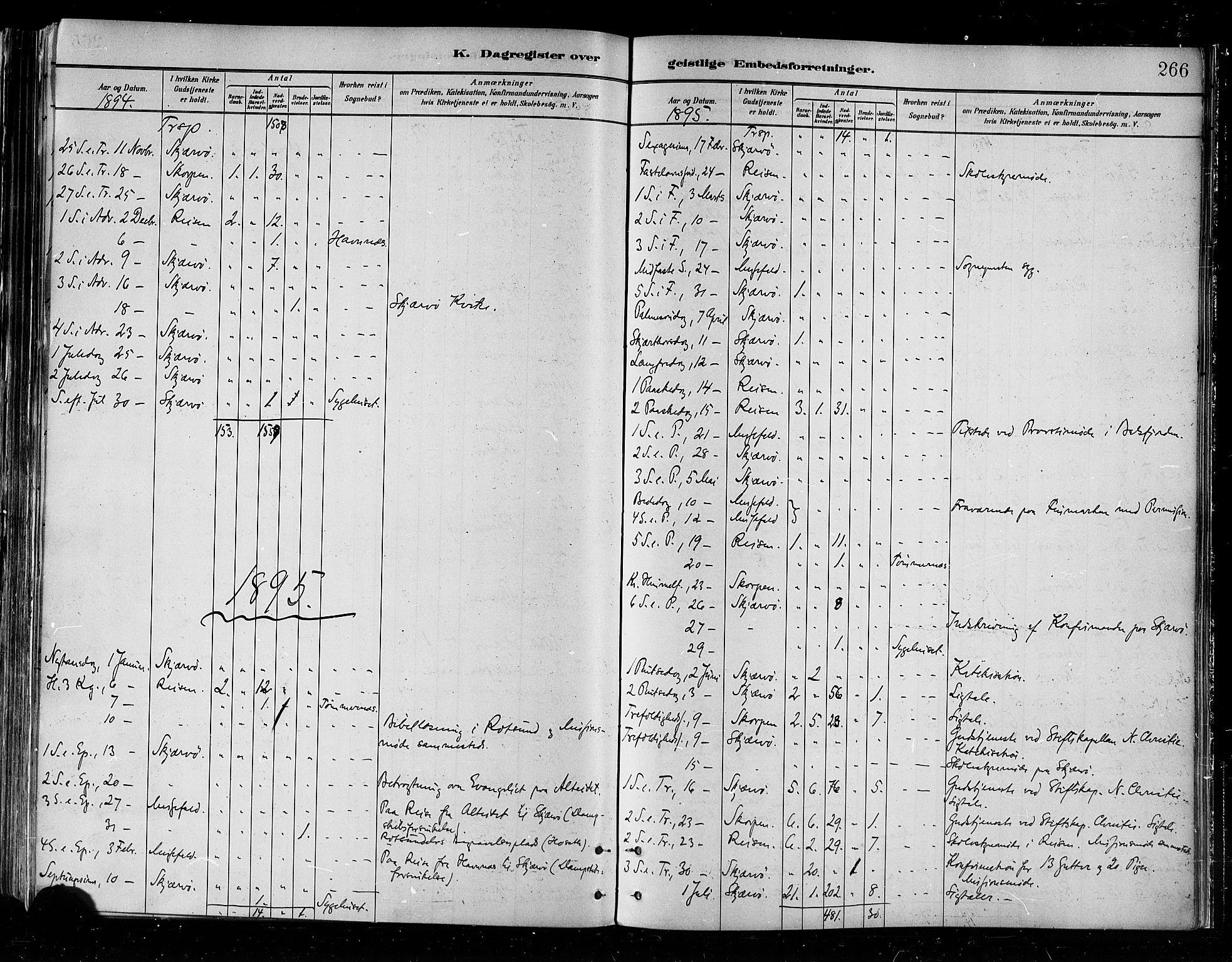 SATØ, Skjervøy sokneprestkontor, H/Ha/Haa/L0010kirke: Parish register (official) no. 10, 1887-1898, p. 266