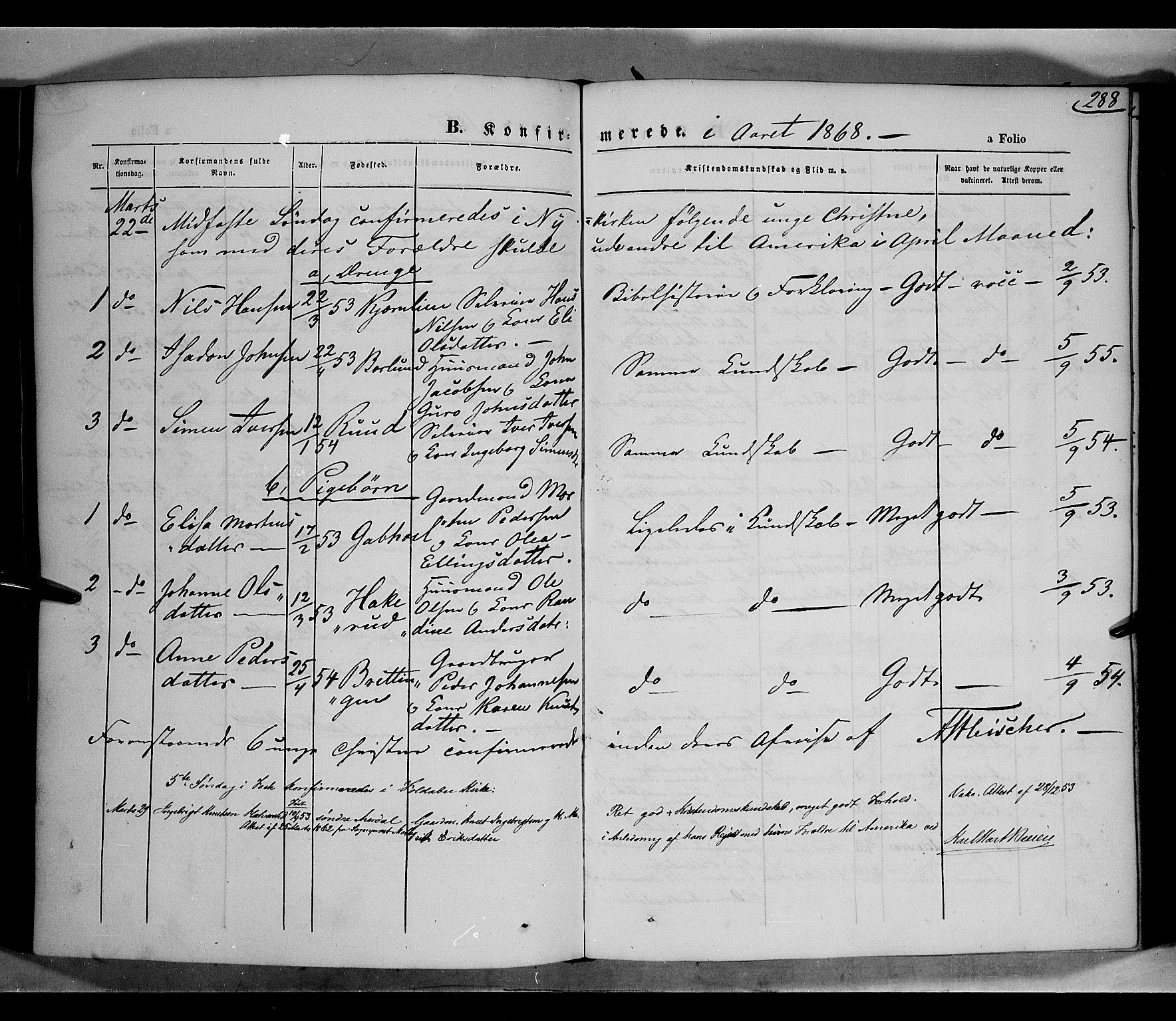 SAH, Gausdal prestekontor, Parish register (official) no. 9, 1862-1873, p. 288