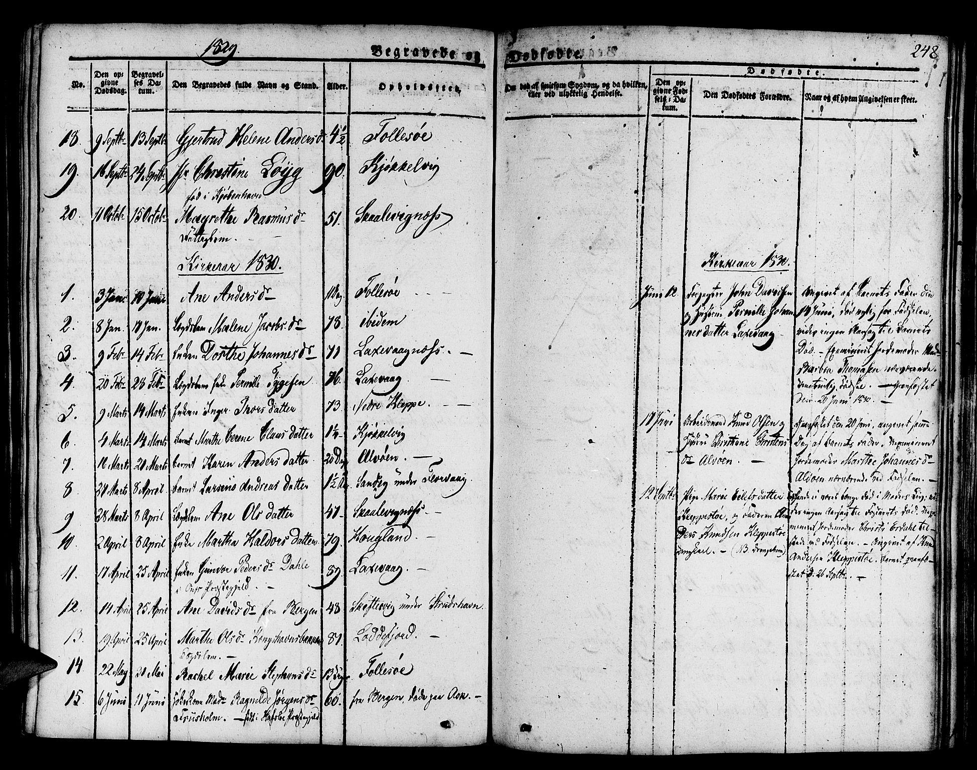 SAB, Askøy Sokneprestembete, H/Ha/Haa/Haaa/L0004: Parish register (official) no. A 4, 1825-1845, p. 248