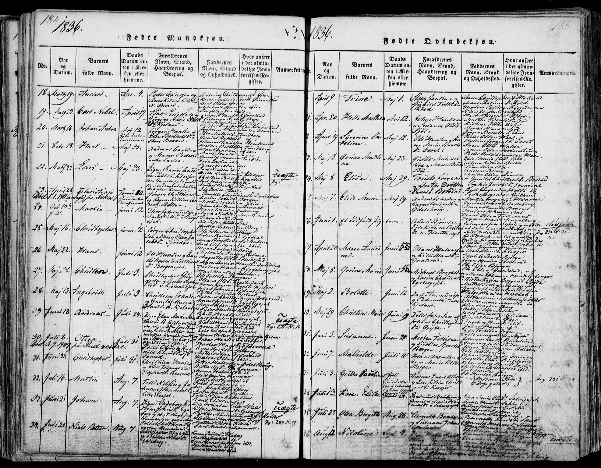 SAKO, Sande Kirkebøker, F/Fa/L0003: Parish register (official) no. 3, 1814-1847, p. 184-185