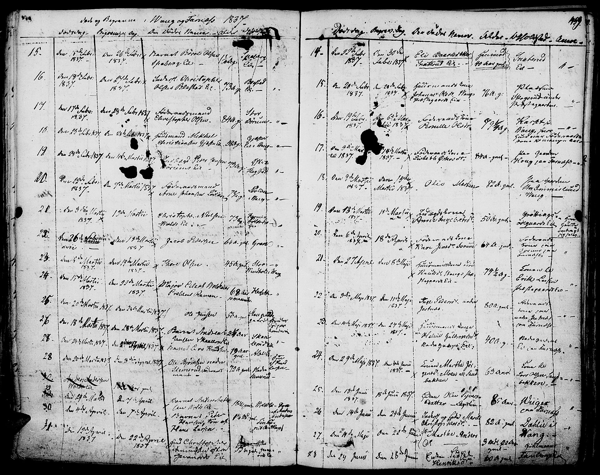 SAH, Vang prestekontor, Hedmark, H/Ha/Haa/L0009: Parish register (official) no. 9, 1826-1841, p. 459