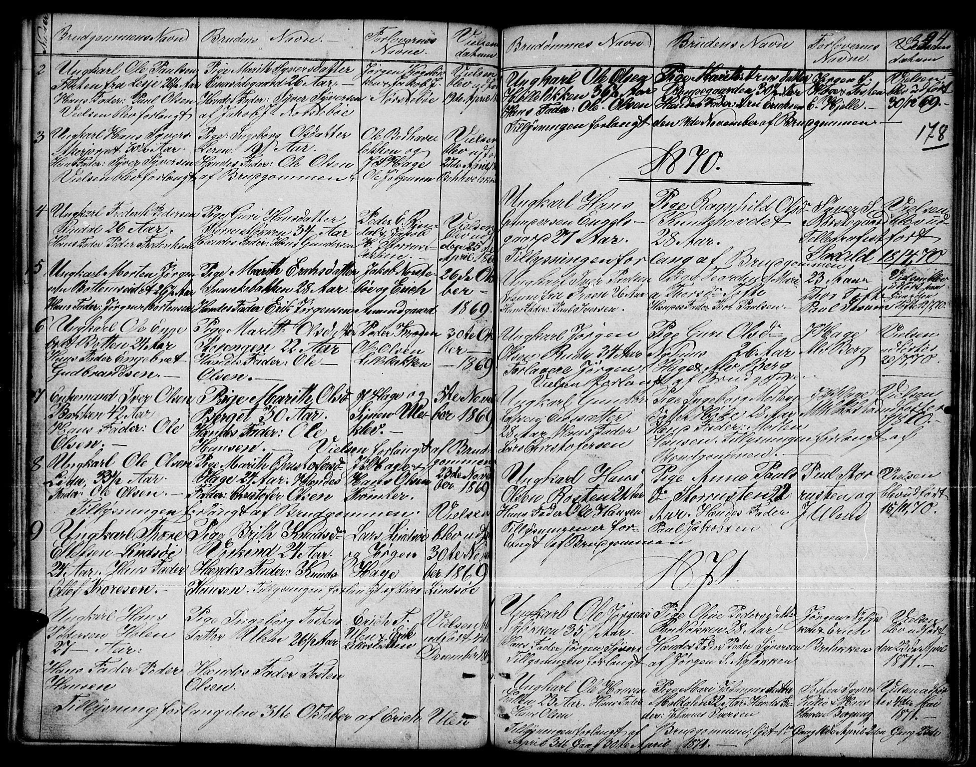 SAH, Dovre prestekontor, Parish register (copy) no. 1, 1862-1880, p. 324