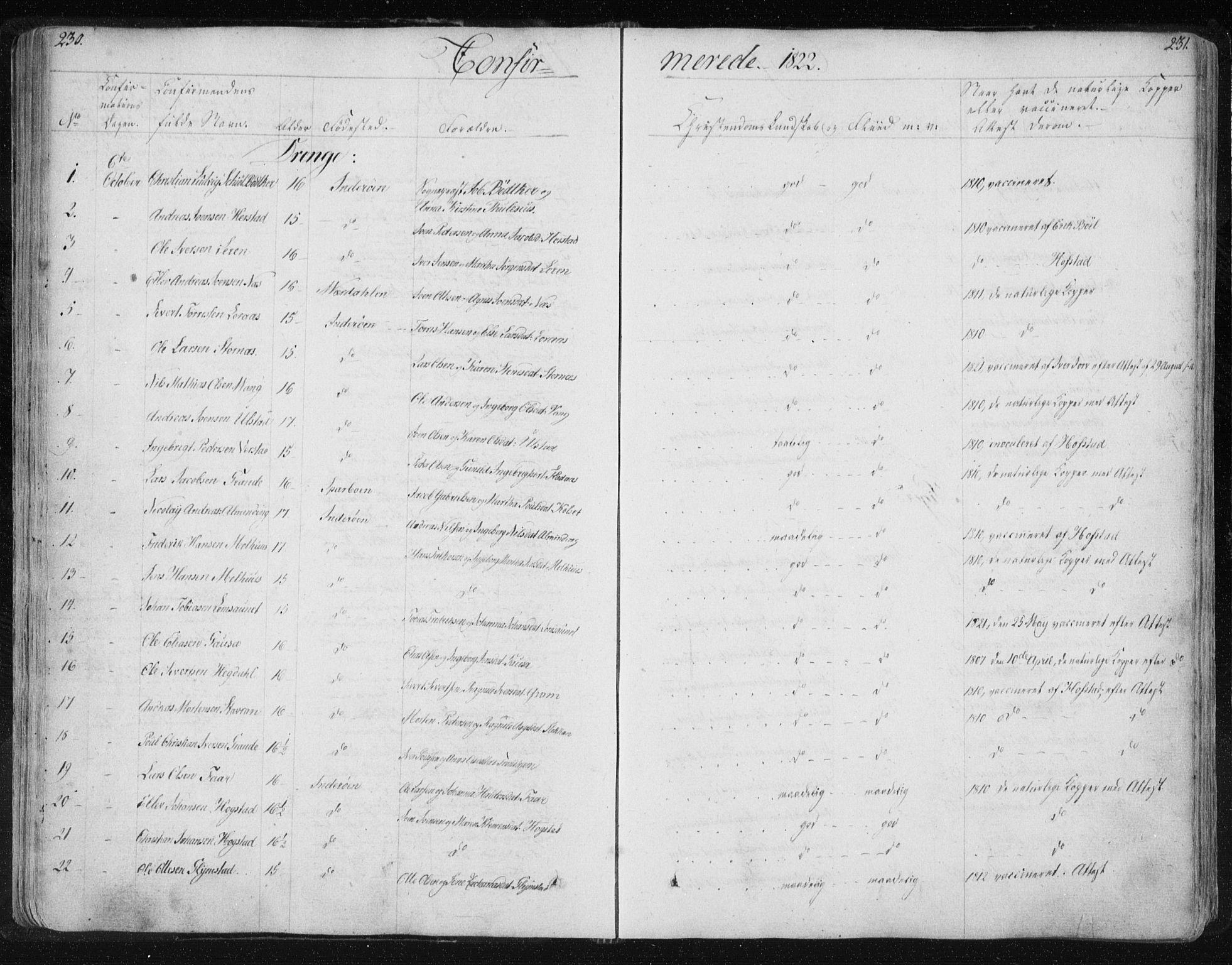SAT, Ministerialprotokoller, klokkerbøker og fødselsregistre - Nord-Trøndelag, 730/L0276: Parish register (official) no. 730A05, 1822-1830, p. 230-231