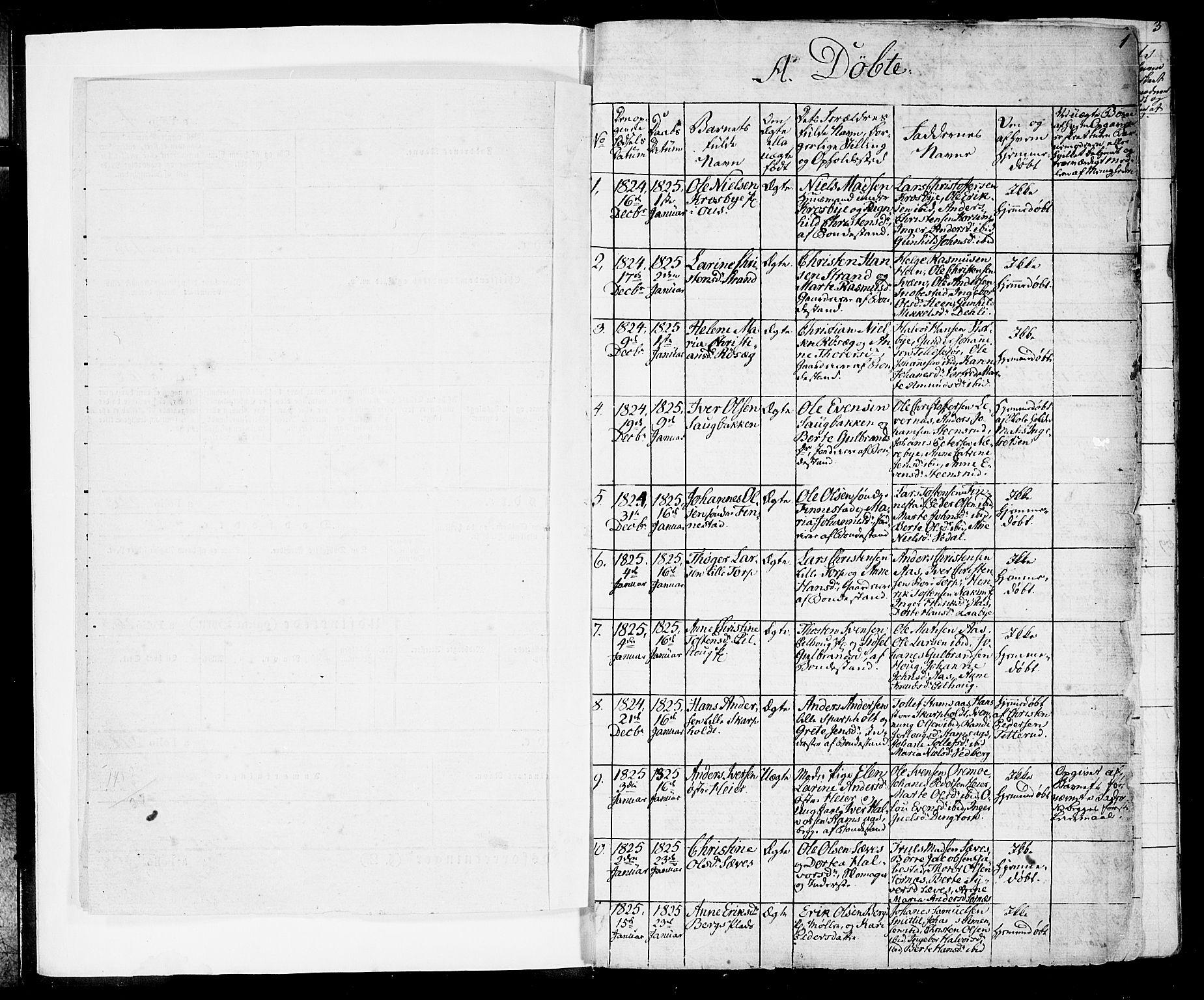 SAO, Rakkestad prestekontor Kirkebøker, F/Fa/L0007: Parish register (official) no. I 7, 1825-1841, p. 1