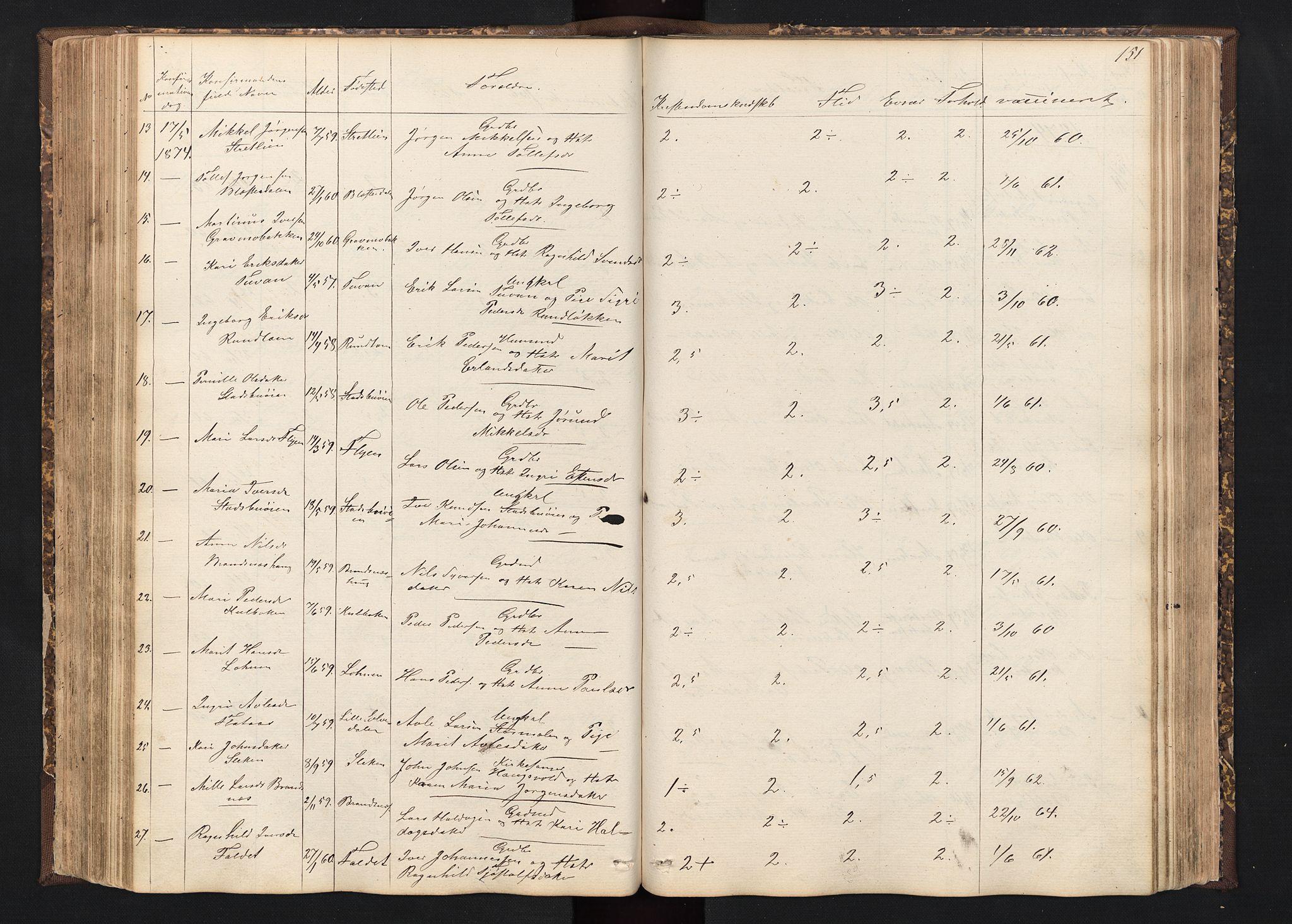 SAH, Alvdal prestekontor, Parish register (copy) no. 1, 1857-1893, p. 151