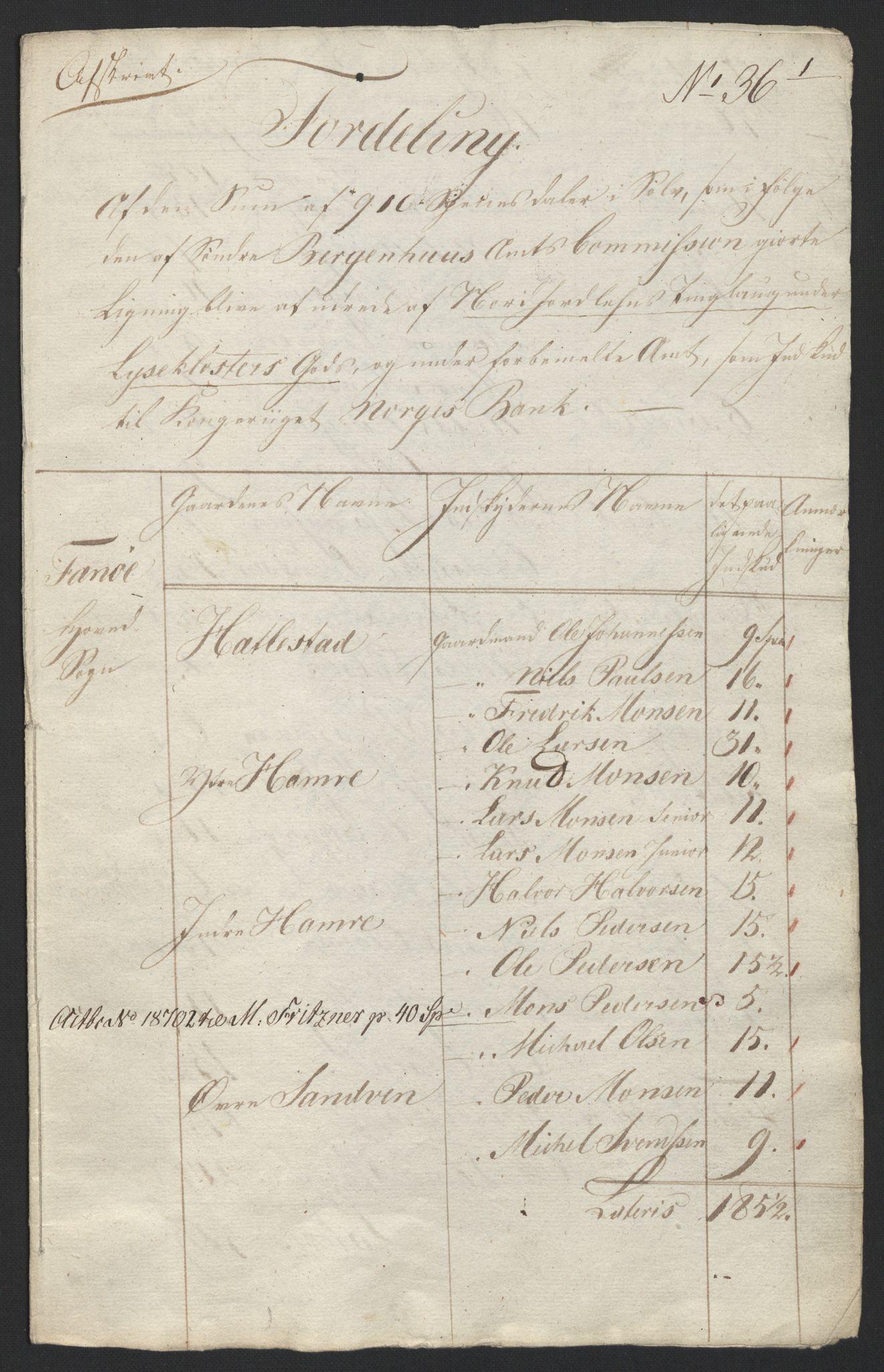 NOBA, Norges Bank/Sølvskatten 1816*, 1816-1824, p. 19