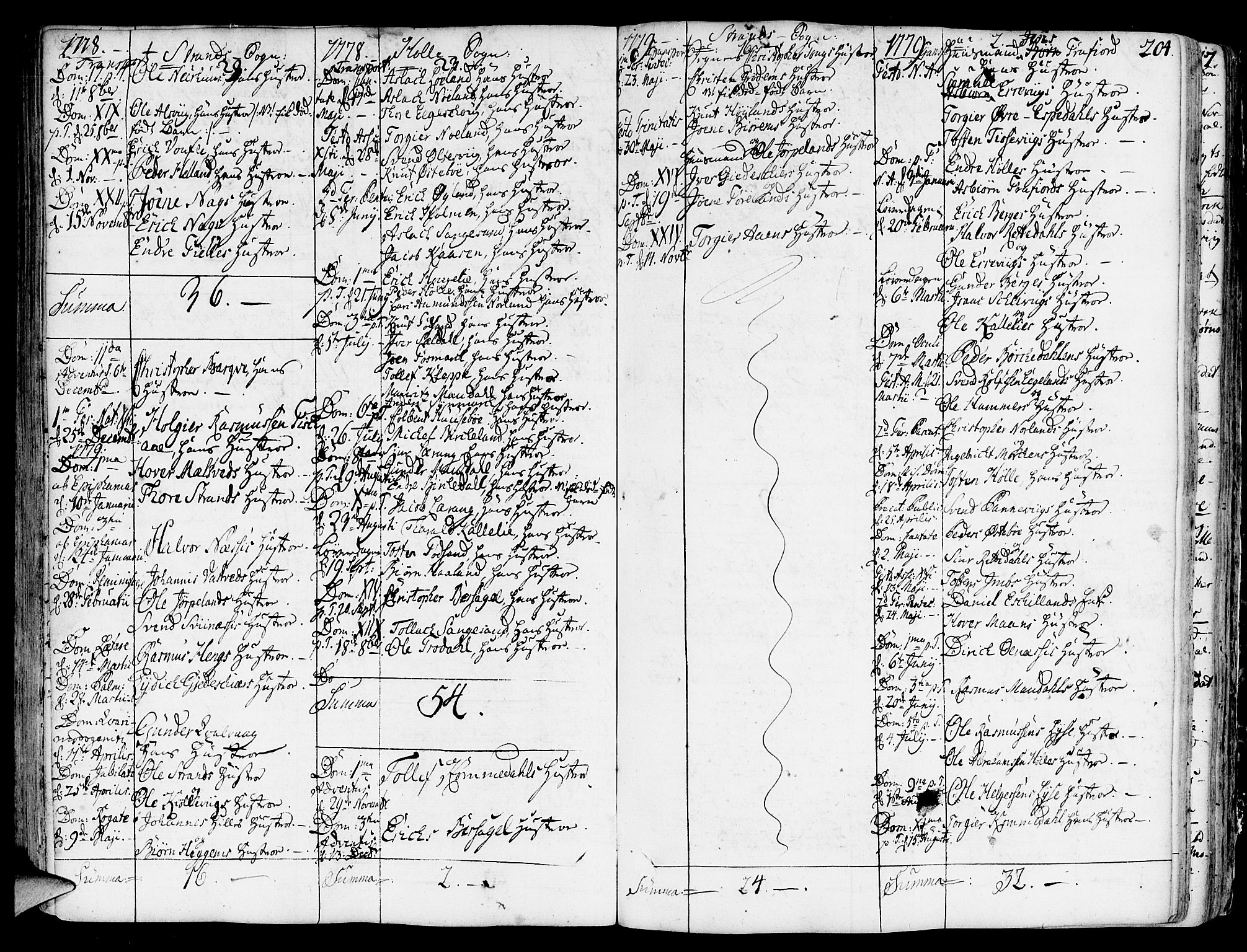 SAST, Strand sokneprestkontor, H/Ha/Haa/L0003: Parish register (official) no. A 3, 1769-1816, p. 204