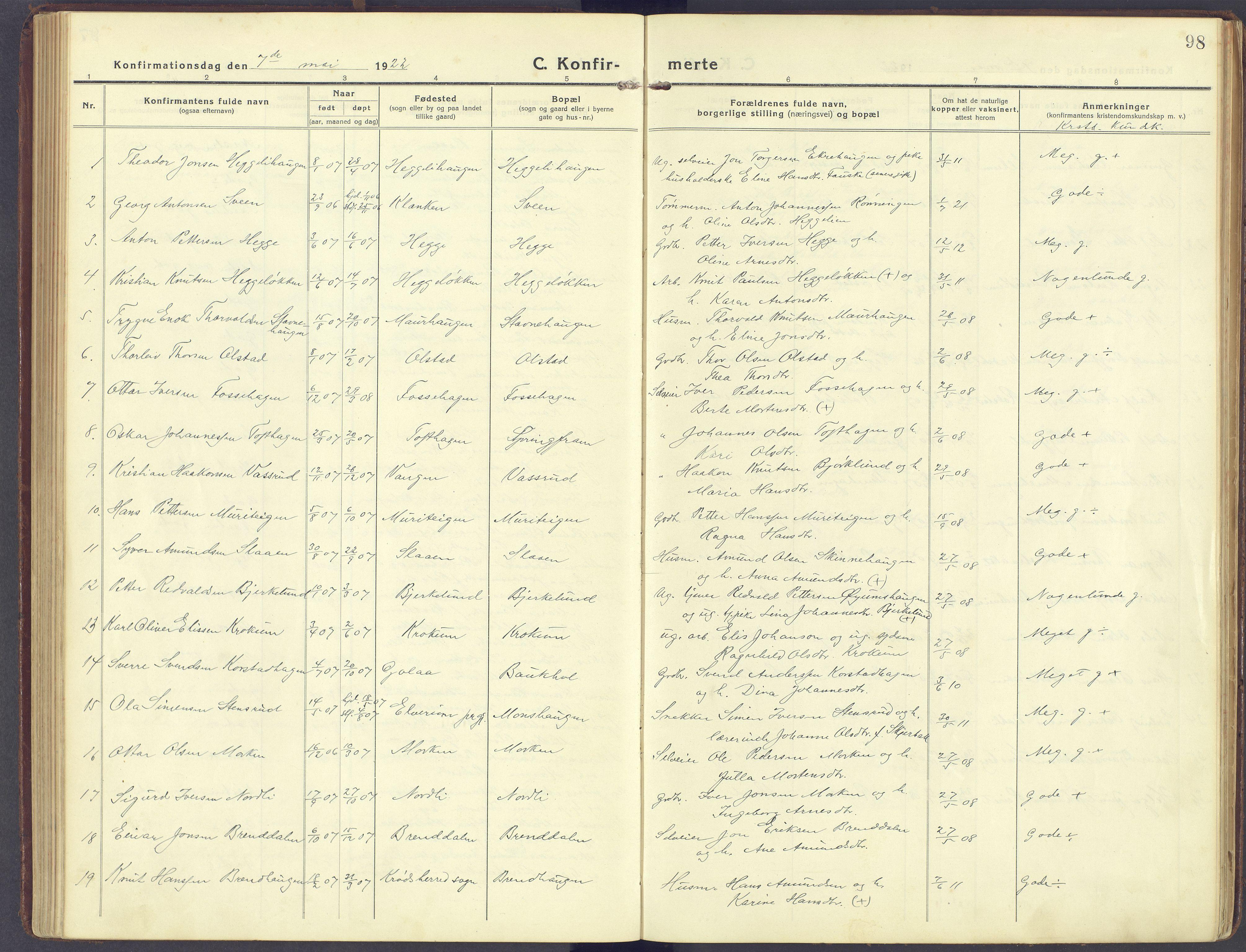 SAH, Sør-Fron prestekontor, H/Ha/Haa/L0005: Parish register (official) no. 5, 1920-1933, p. 98