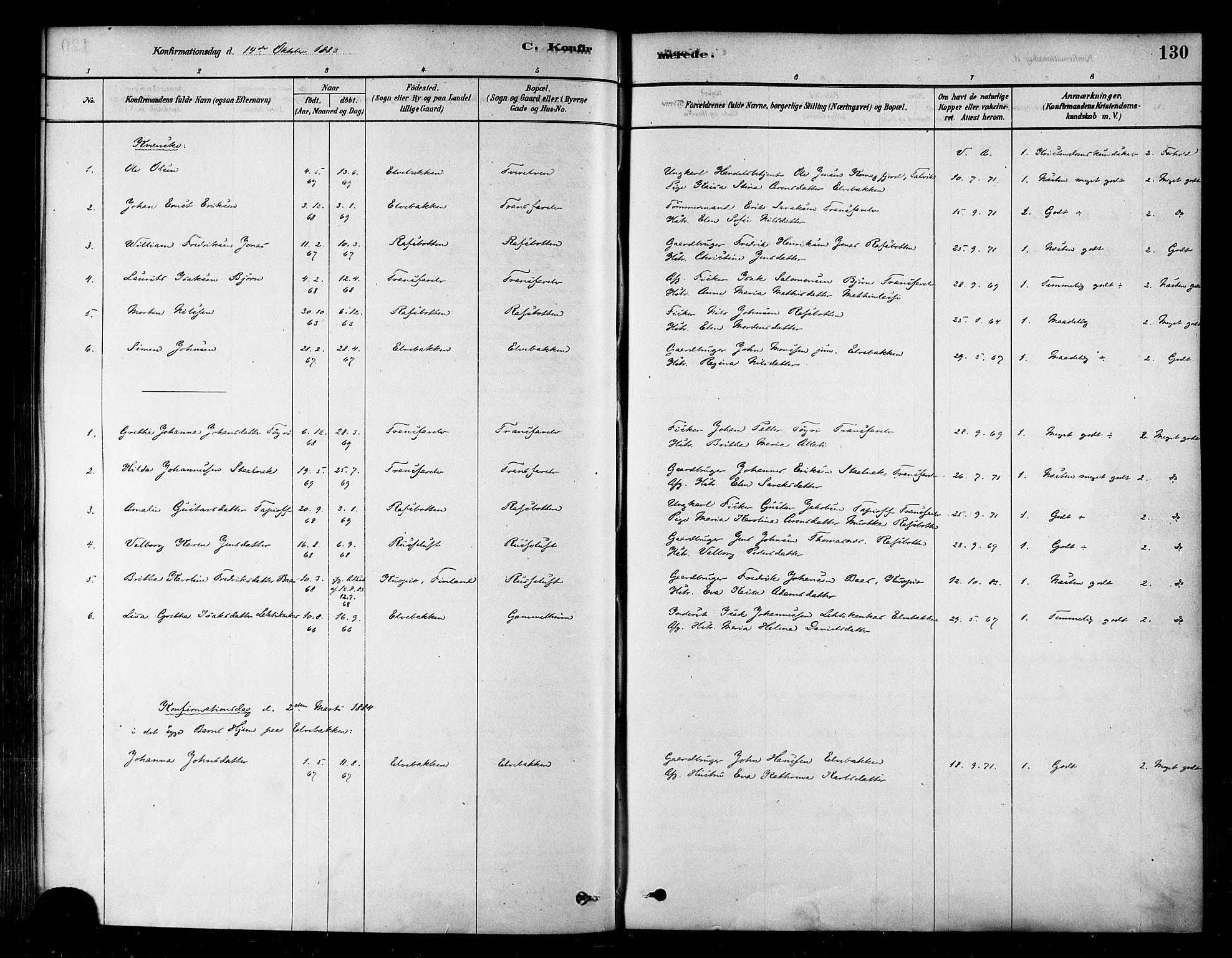 SATØ, Alta sokneprestembete, Parish register (official) no. 2, 1879-1892, p. 130
