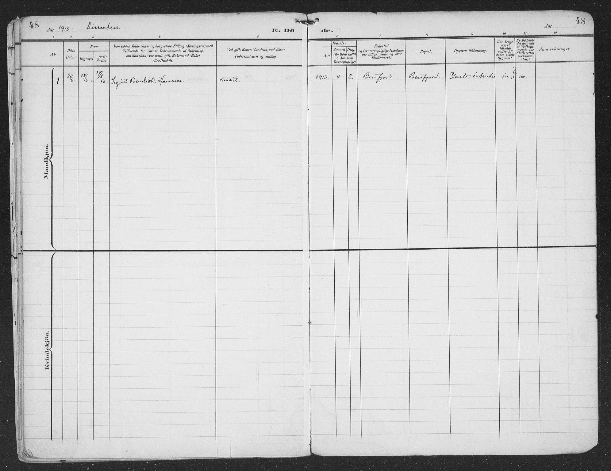 SAT, Ministerialprotokoller, klokkerbøker og fødselsregistre - Nordland, 866/L0940: Parish register (official) no. 866A03, 1902-1926, p. 48