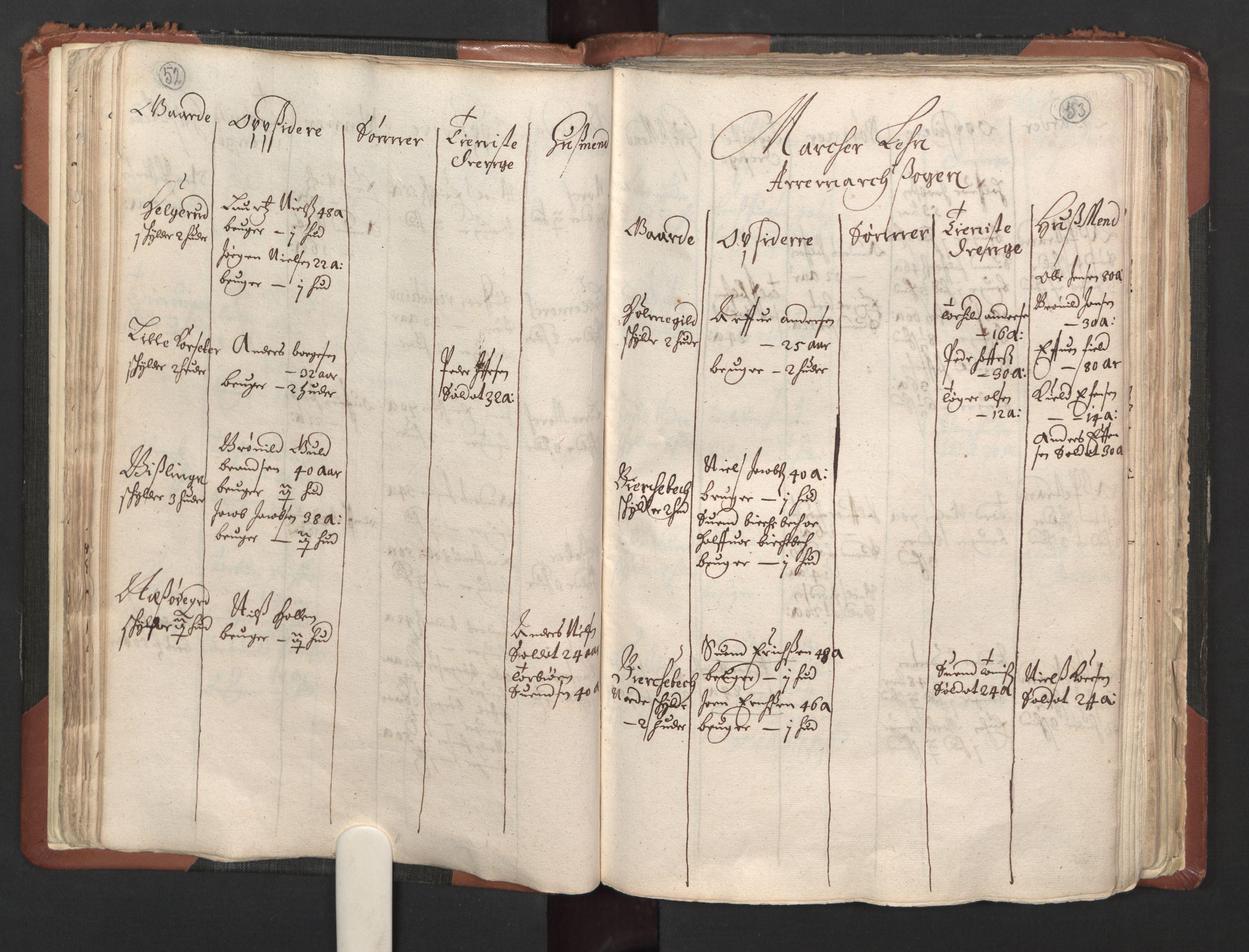 RA, Bailiff's Census 1664-1666, no. 1: Modern Østfold county, 1664, p. 52-53