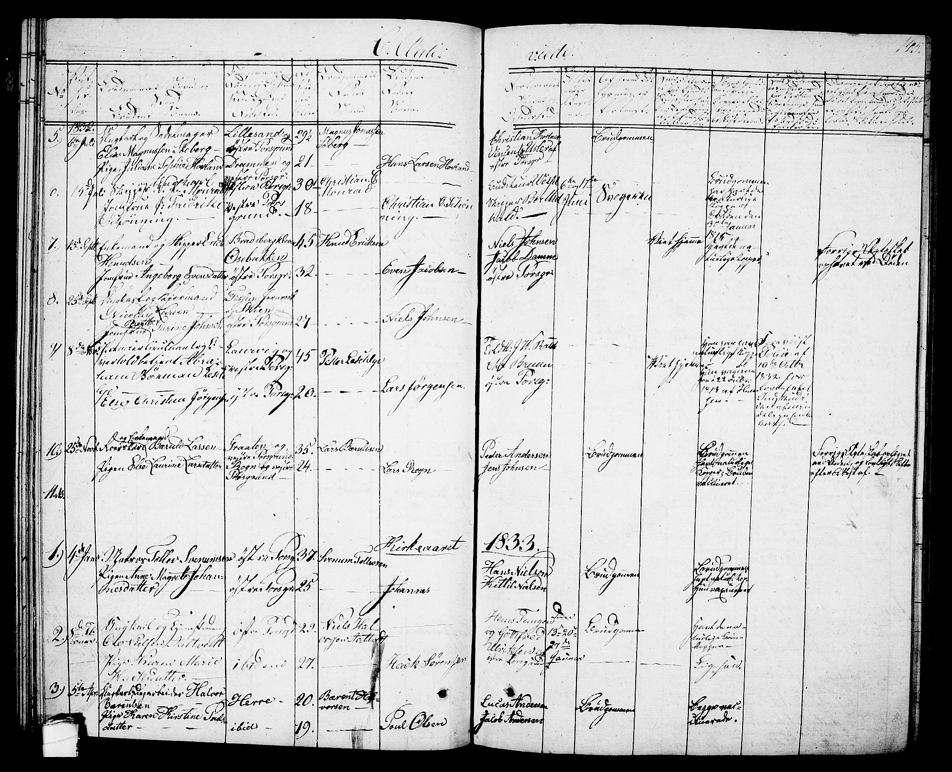 SAKO, Porsgrunn kirkebøker , G/Gb/L0002: Parish register (copy) no. II 2, 1828-1841, p. 145