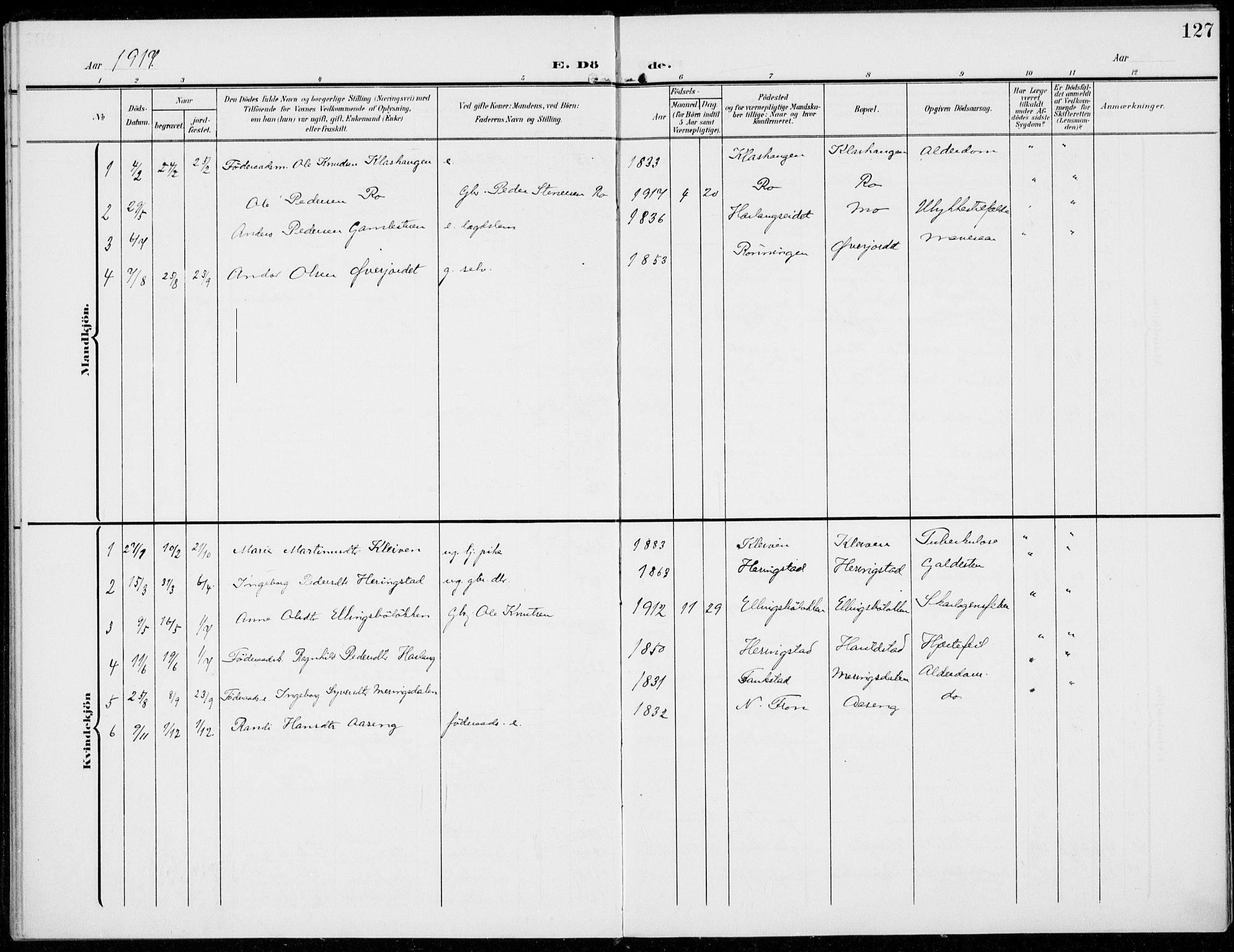 SAH, Sel prestekontor, Parish register (official) no. 1, 1905-1922, p. 127