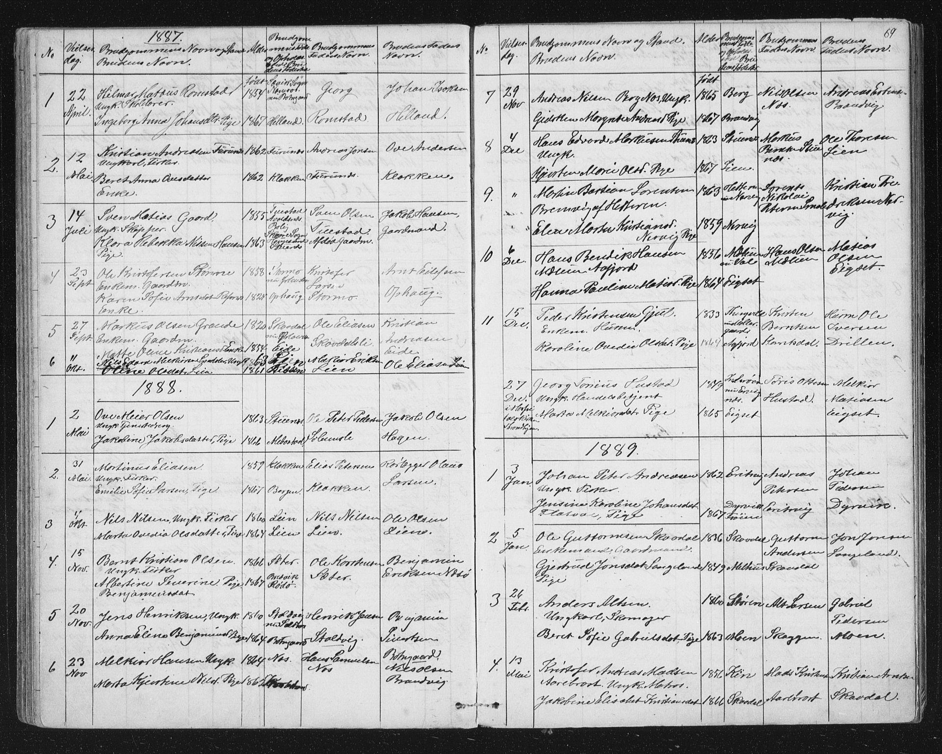 SAT, Ministerialprotokoller, klokkerbøker og fødselsregistre - Sør-Trøndelag, 651/L0647: Parish register (copy) no. 651C01, 1866-1914, p. 69